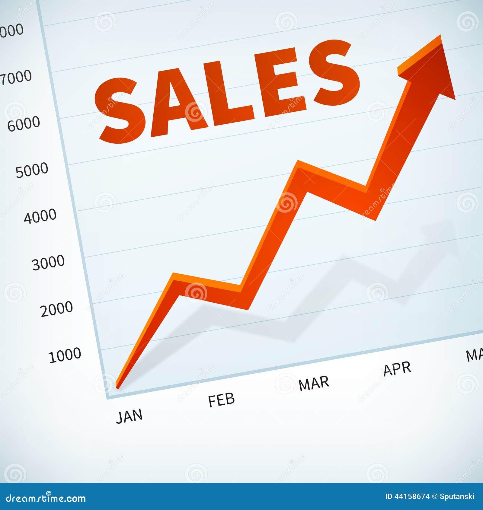 Positiv pil för affärsförsäljningsdiagram