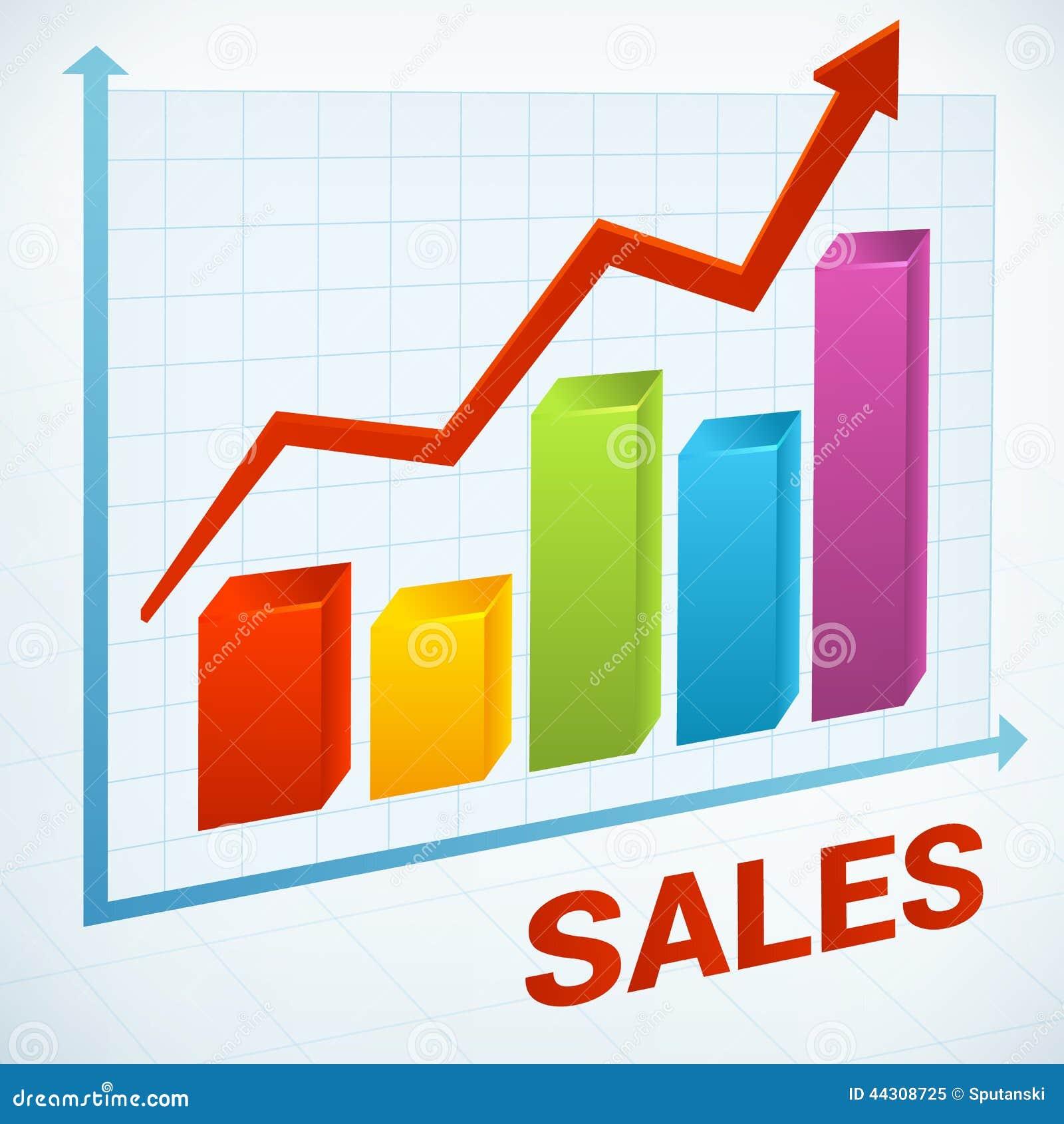 Positive business sale...