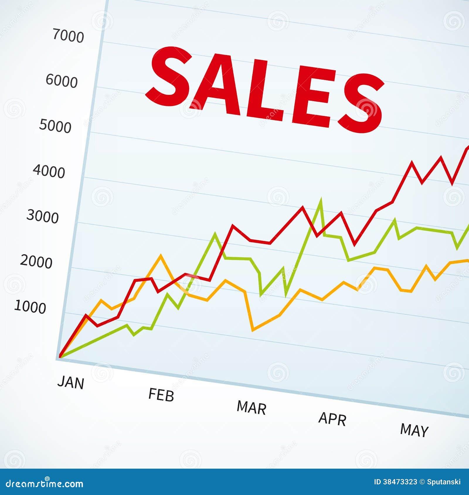 Positive Business Sales Graph Stock Photos - Image: 38473323