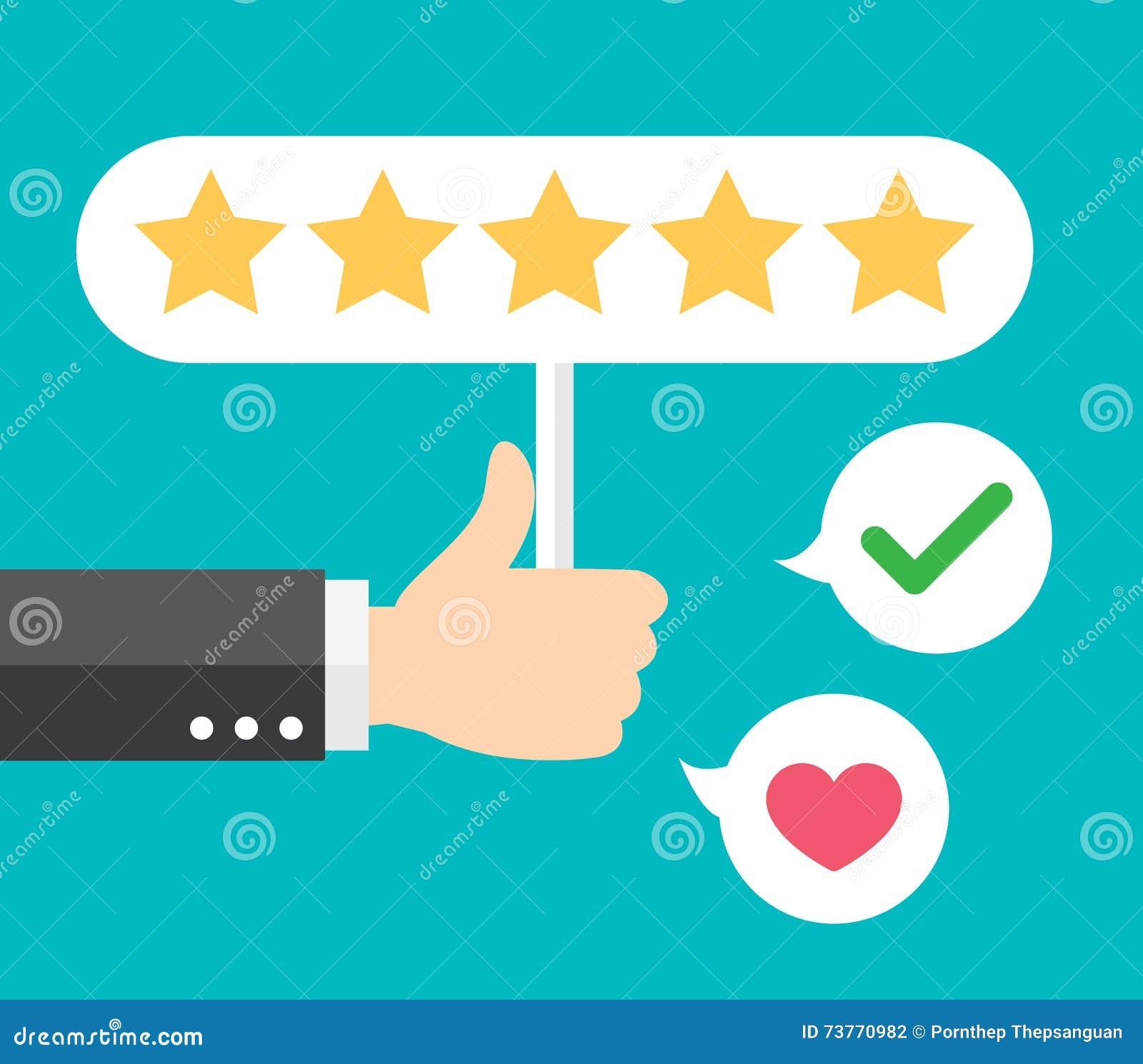 Positive feedback on usгng custom writings com?