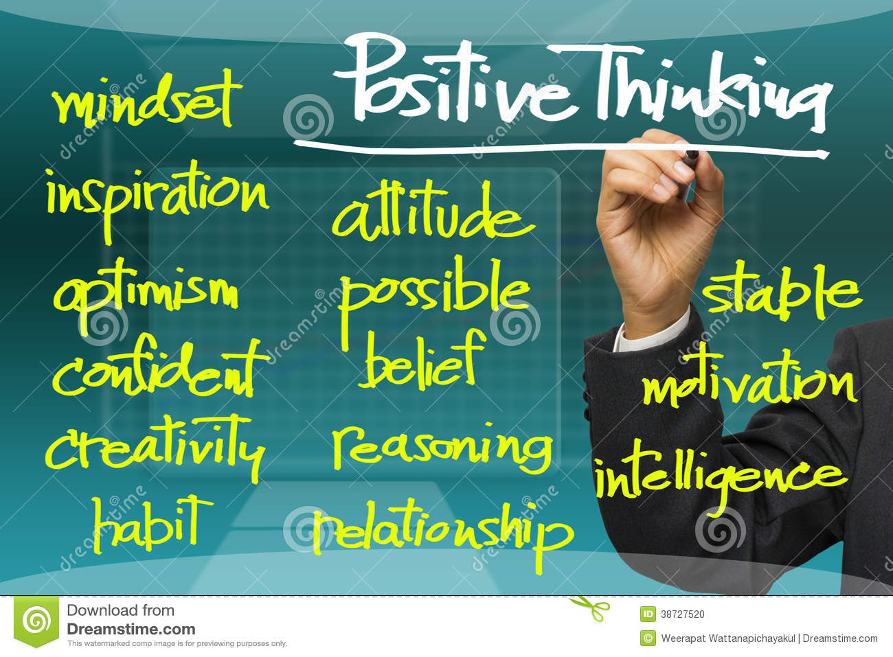 positive thinking essay positive thinking words