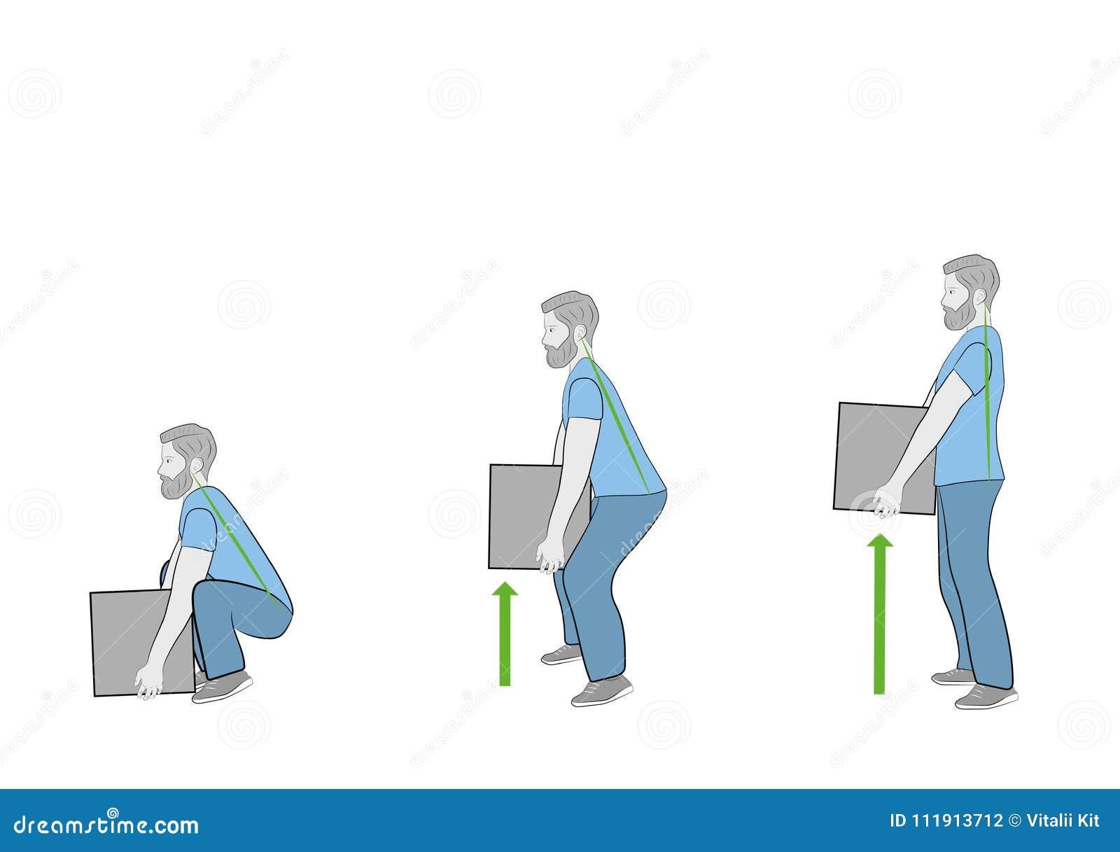 Posizione corretta per sollevare sicuro un oggetto pesante Illustrazione della sanità Illustrazione di vettore
