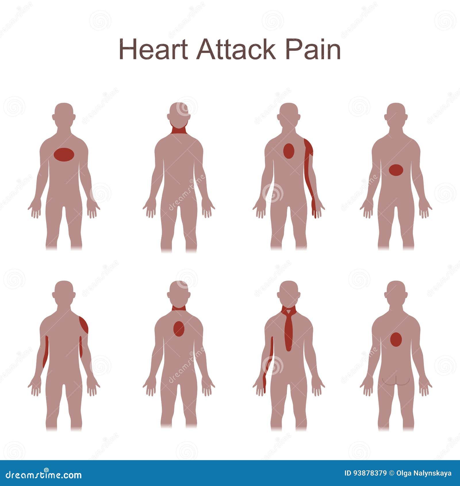 dolore cuore
