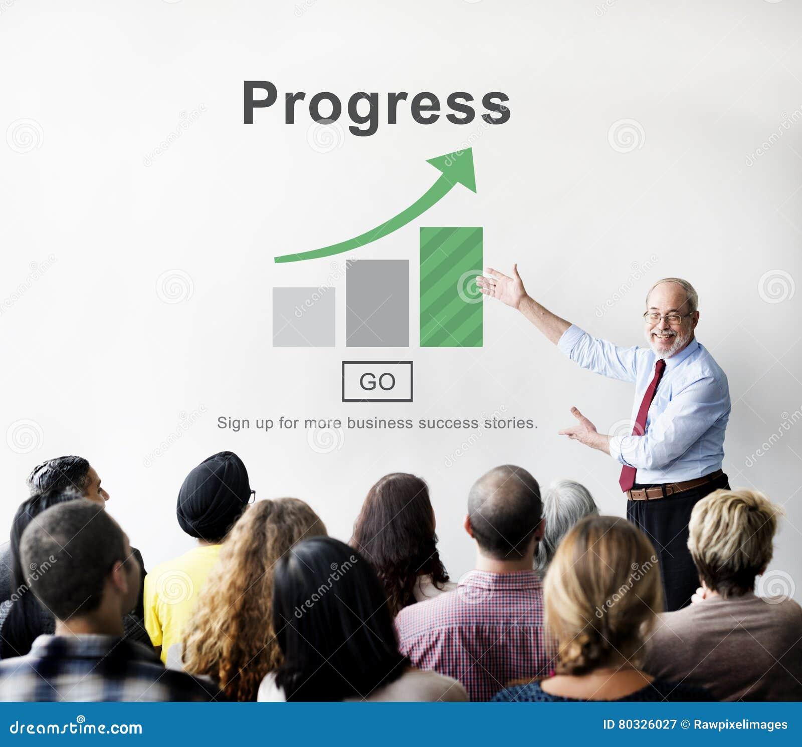 Postępu rozwoju Imrpovement popierania pojęcie