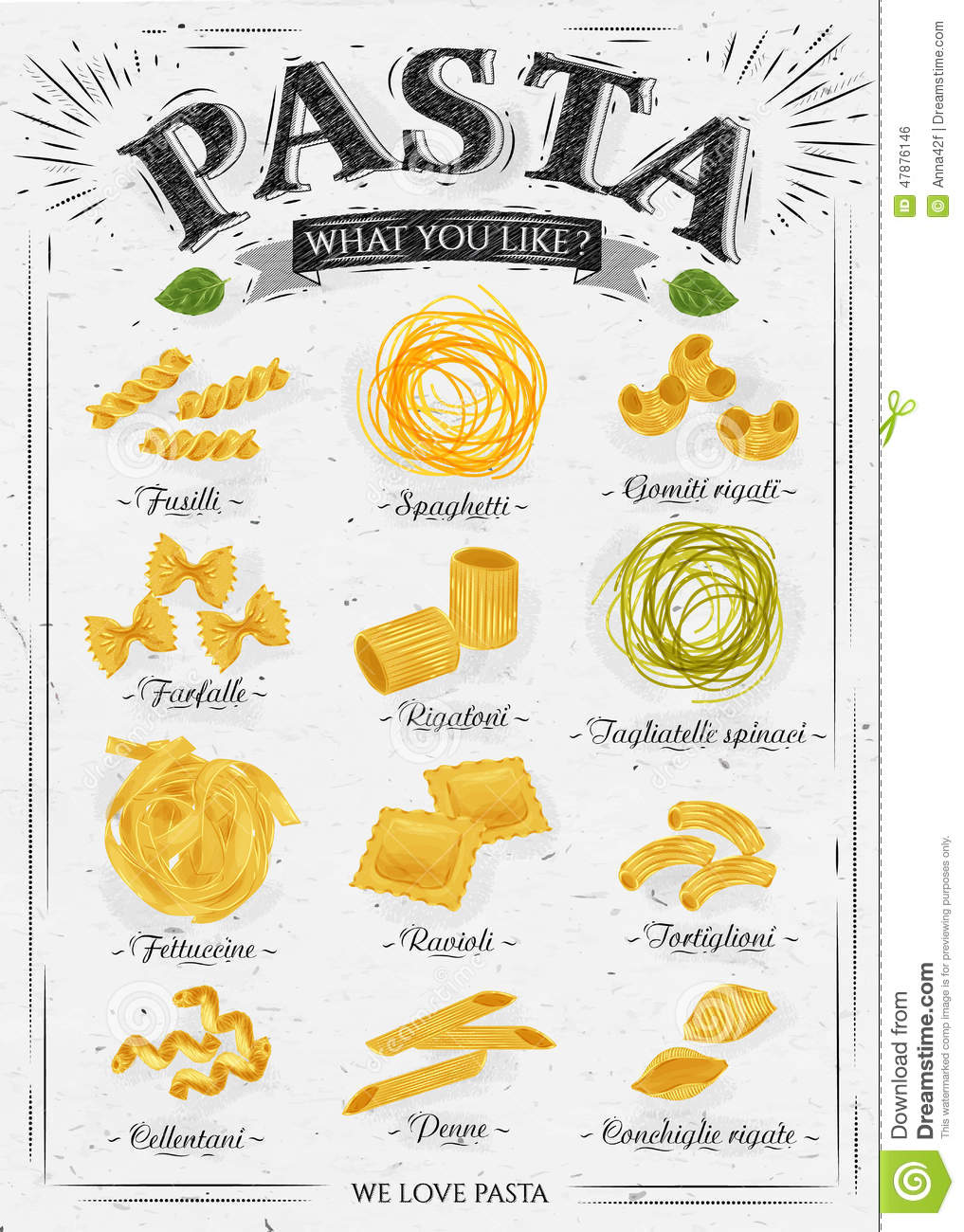 Types of Pasta Shapes The Ultimate List