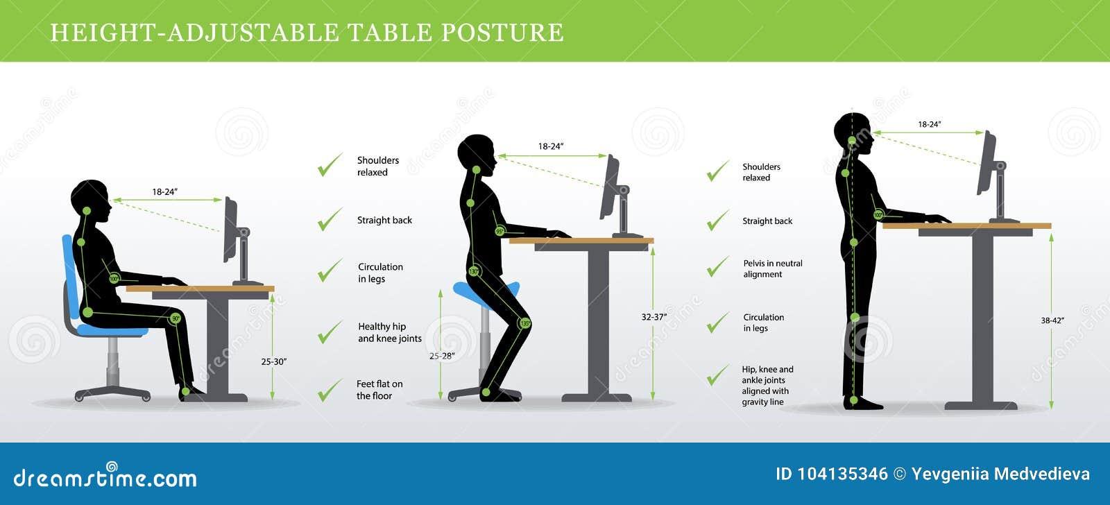 Posturas correctas para la altura ajustable y los escritorios derechos
