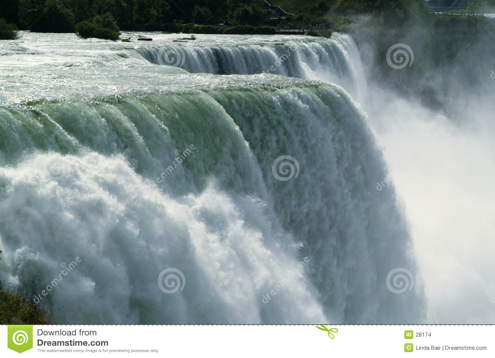 Potência da cachoeira