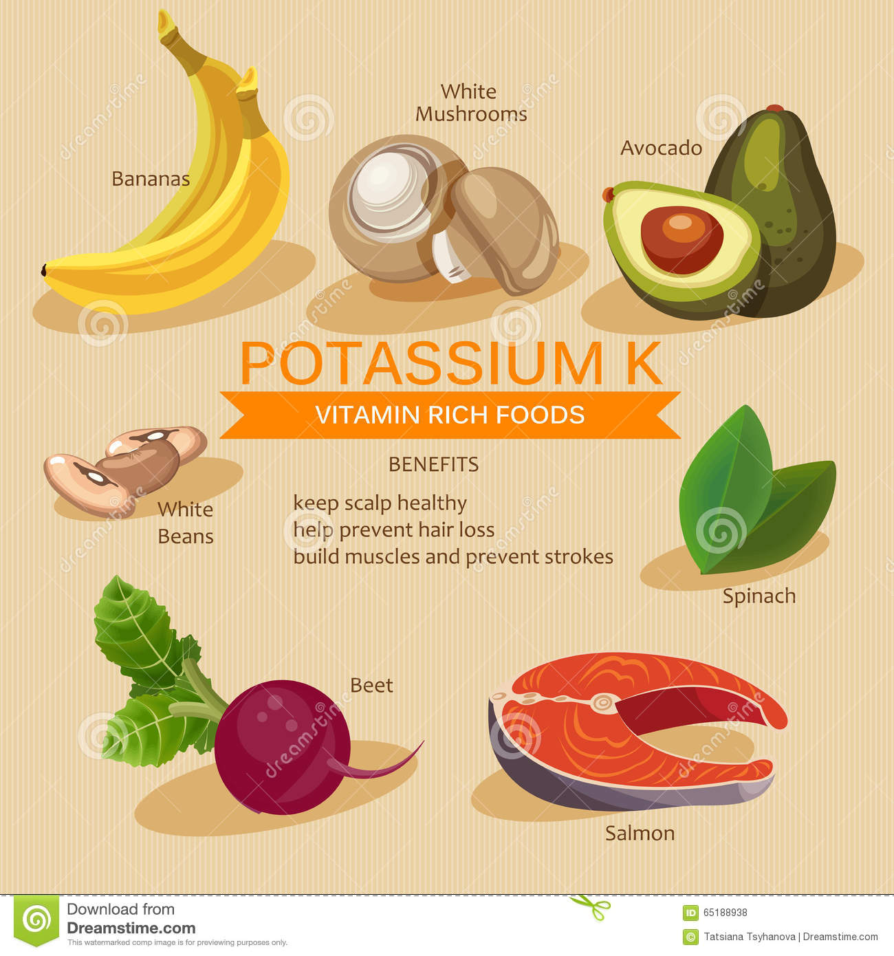 Potassium Foods Vitamins And Minerals Foods Illustrator
