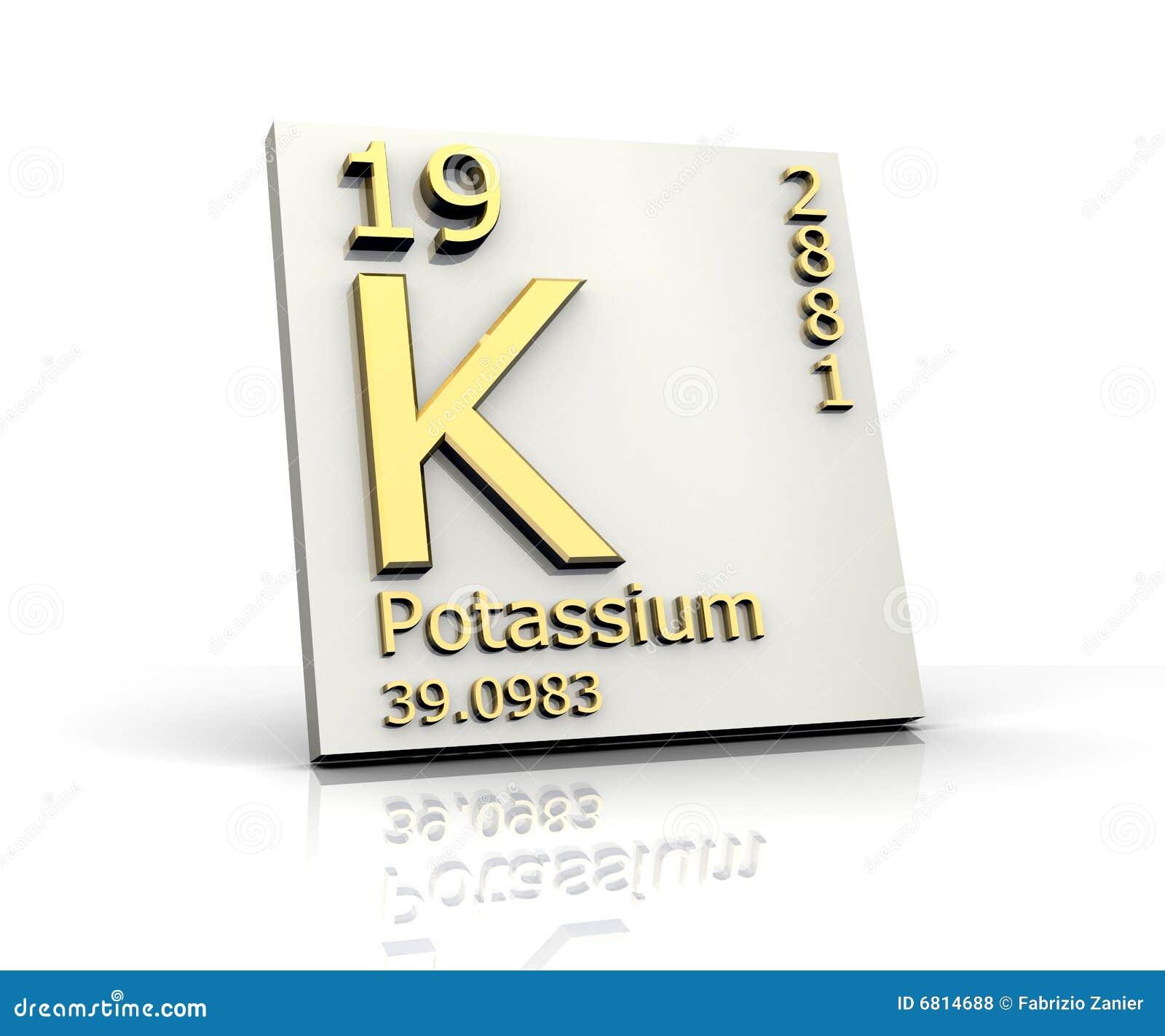 Potassium form periodic table of elements stock illustration potassium form periodic table of elements urtaz Images