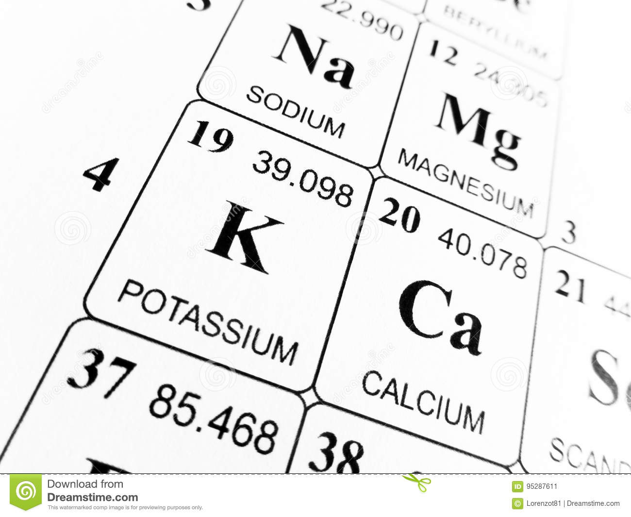 Potassium On The Periodic Table Of The Elements Stock Image Image