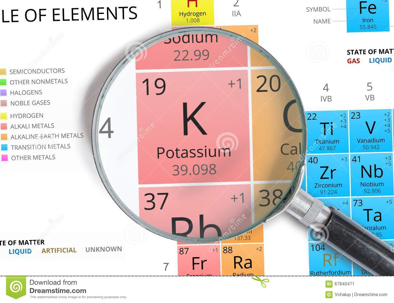 Potassium Symbol K Element Of The Periodic Table Zoomed Stock