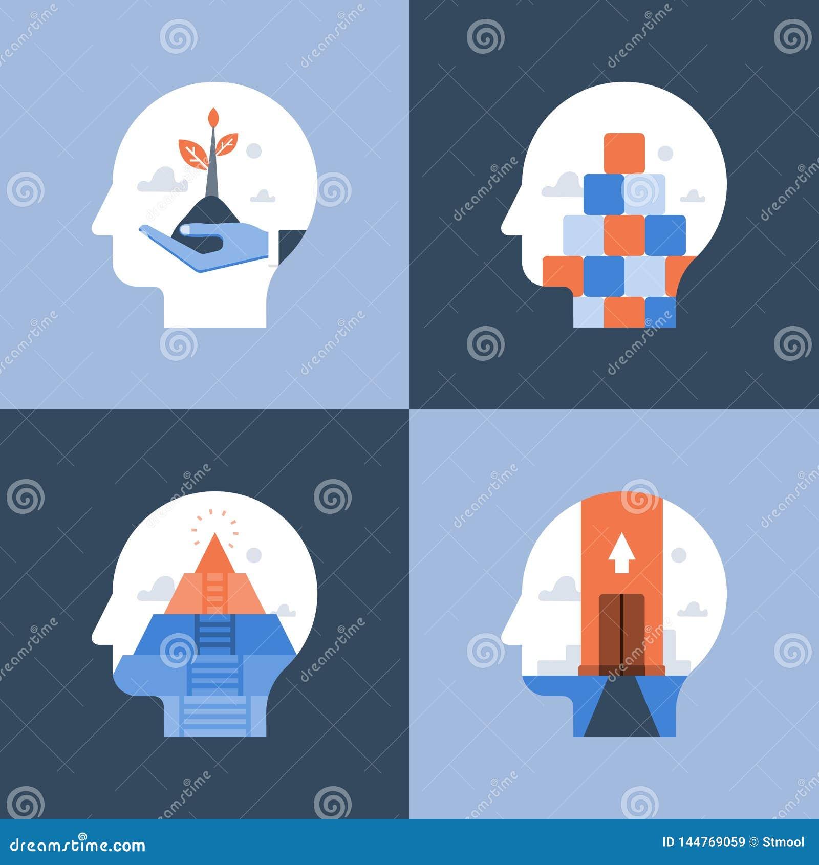Potentiële ontwikkeling, de groeidenkrichting, het kritieke of positieve denken, psychologie of psychiatrie