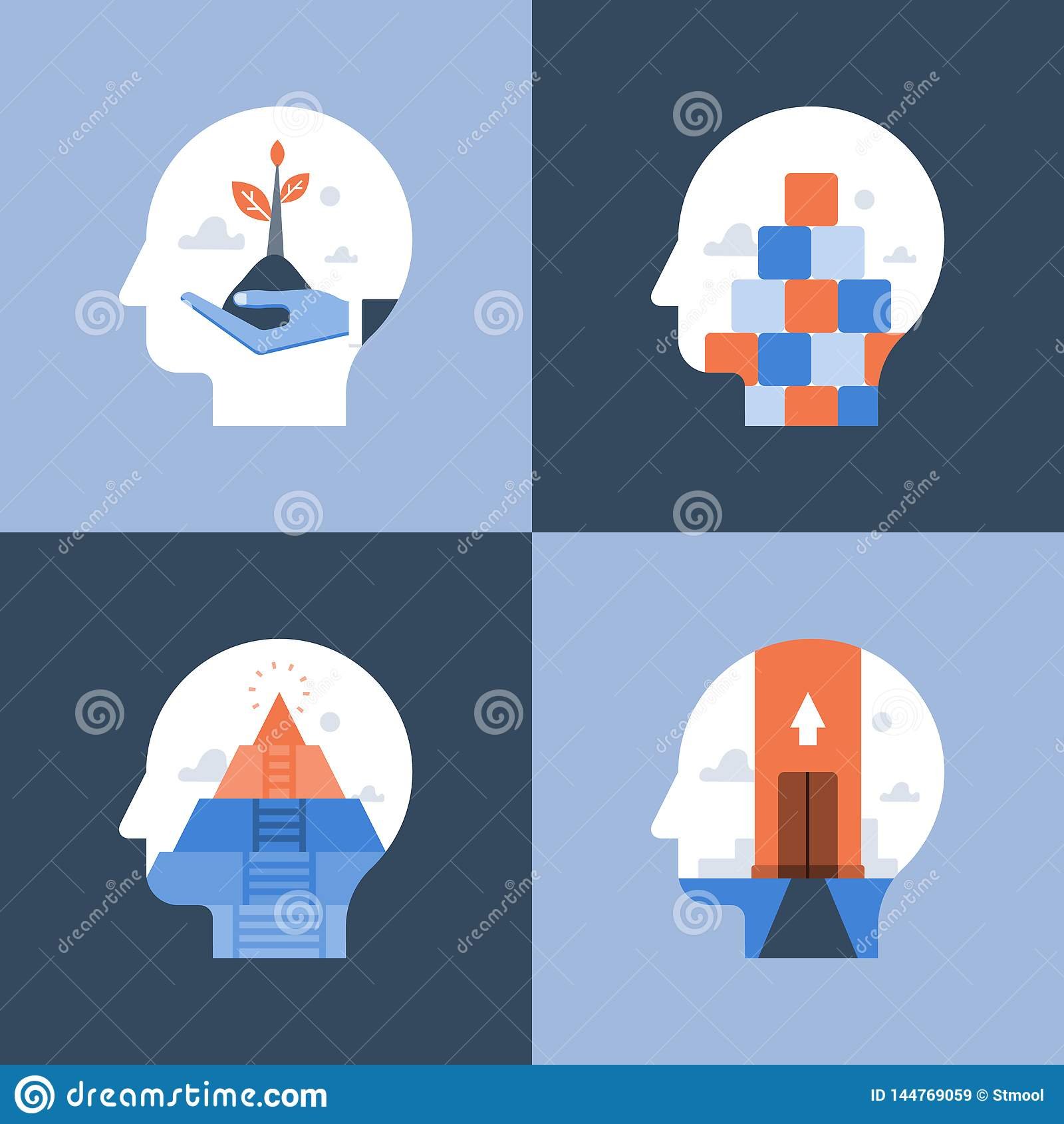 Potentiell utveckling, tillväxtmindset, kritiskt eller positivt tänka, psykologi eller psykiatri