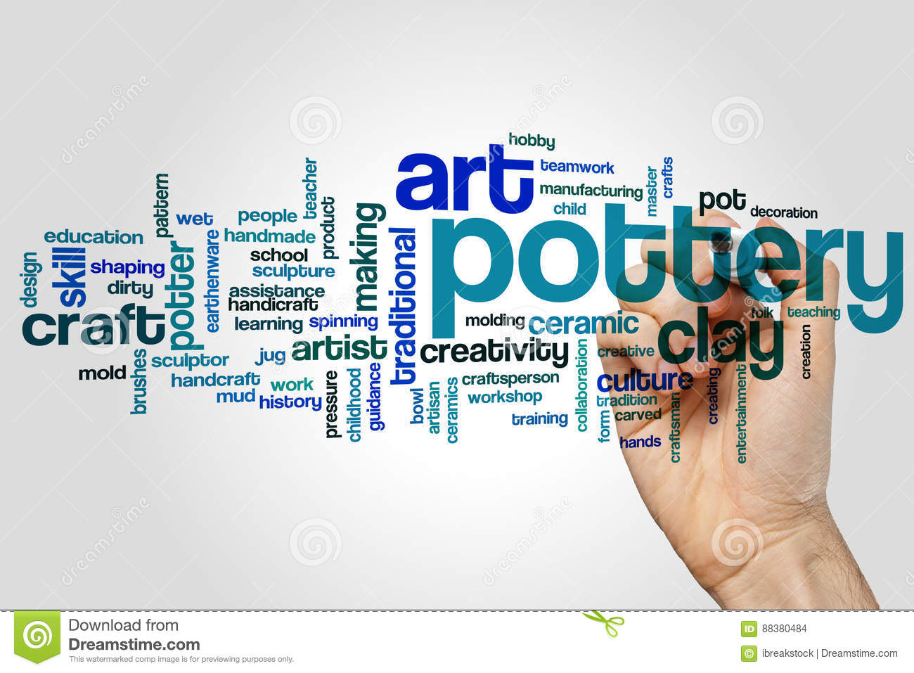 Pottery word cloud
