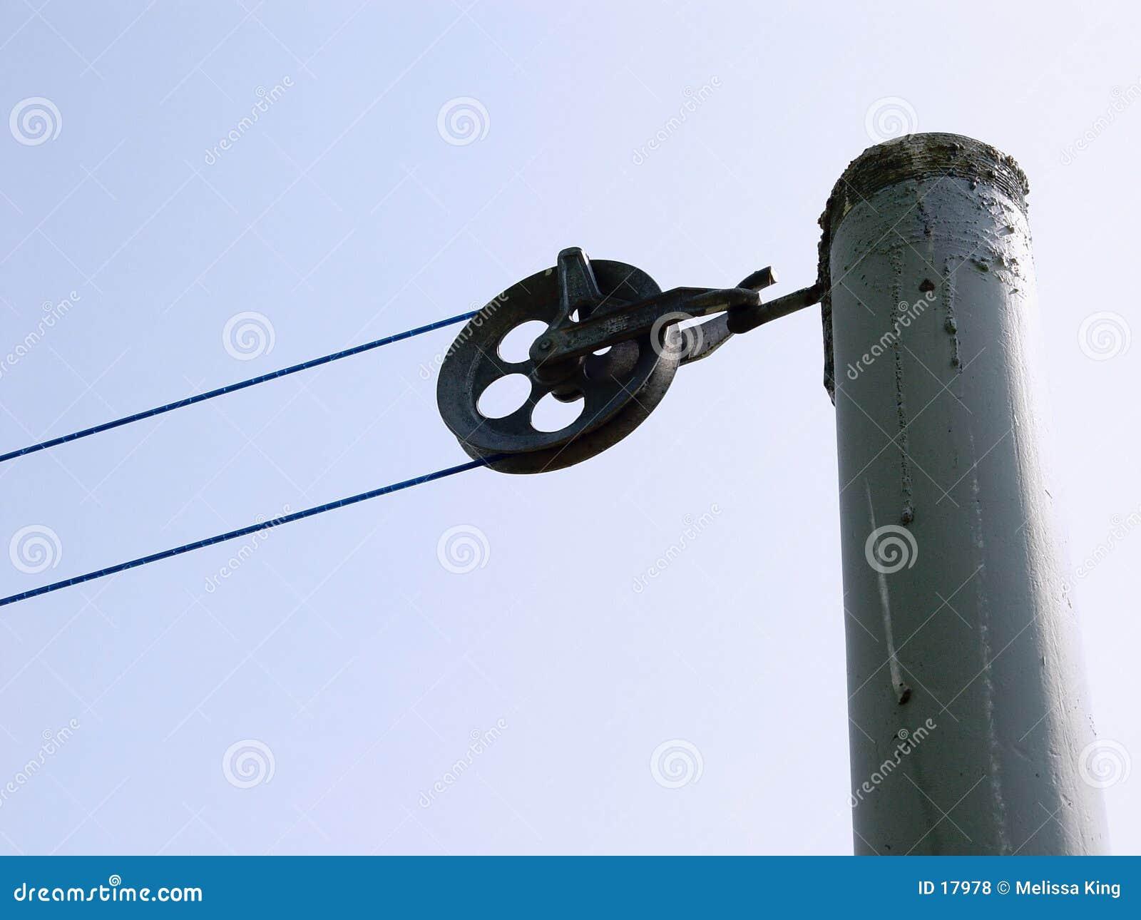 Poulie de corde à linge