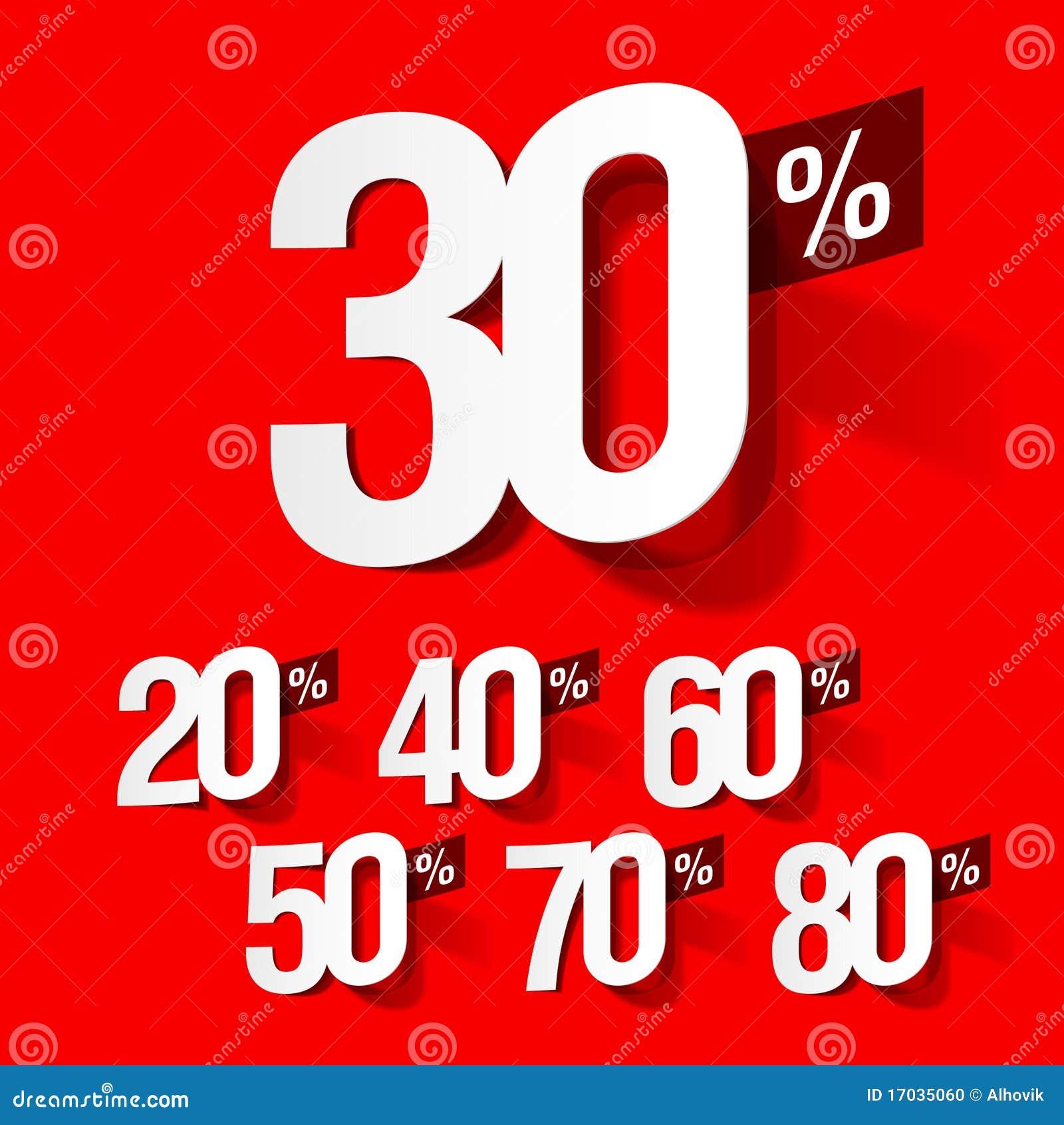 Pour cent de vente