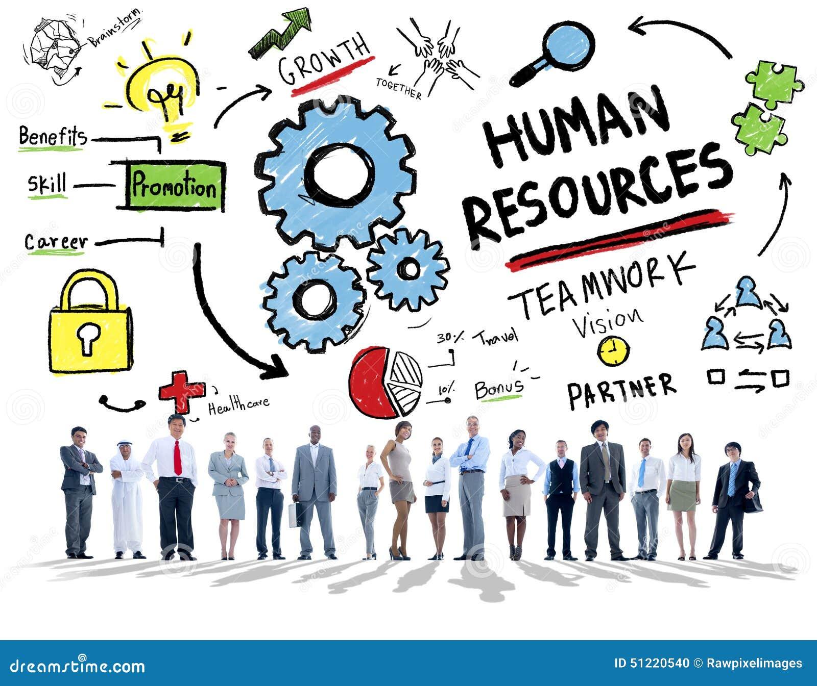 Povos de empresa dos trabalhos de equipa do emprego dos recursos humanos