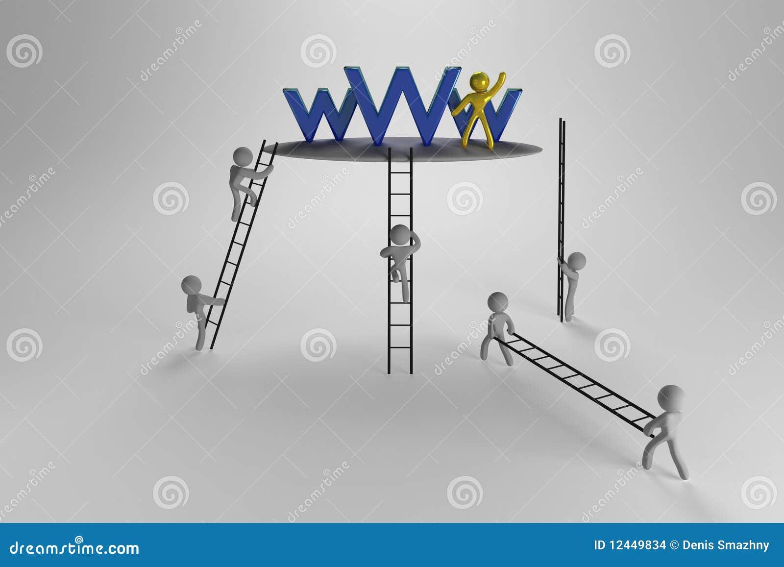 Povos em WWW