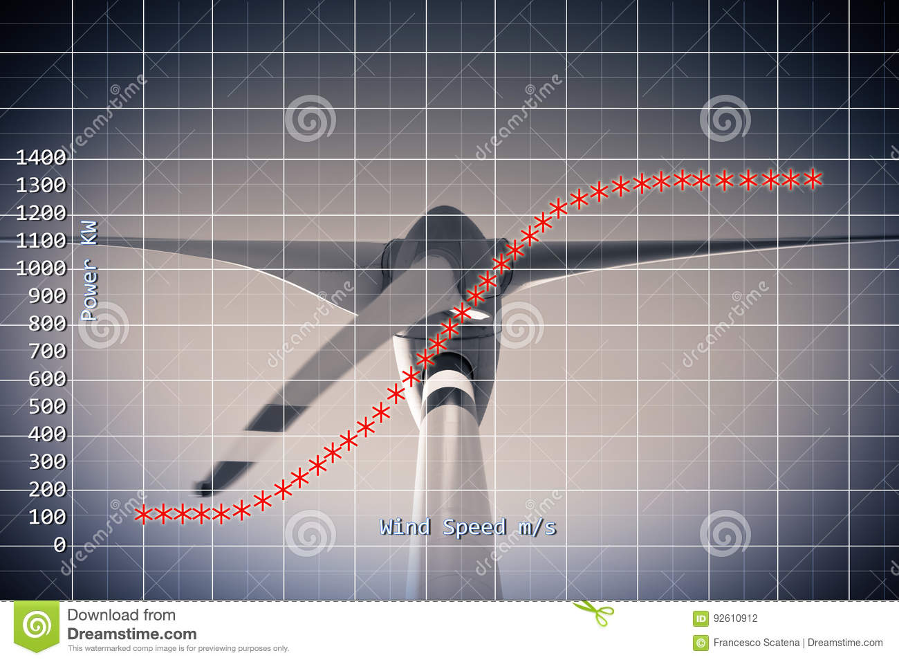Power Curve Of A Vertical Axis Wind Turbine - Concept Image Stock ...
