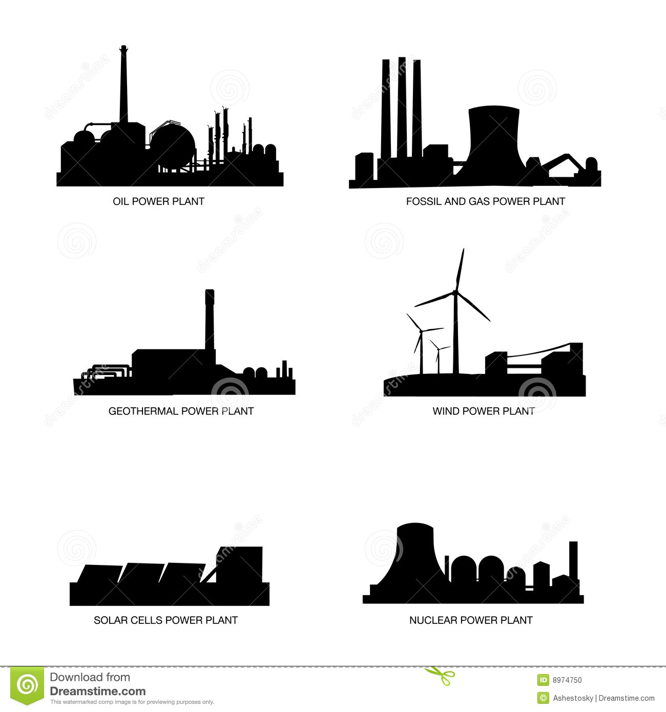 ... power, fossil and gas, geothermal, wind power, sun cells power and