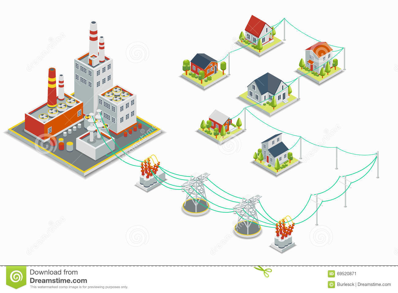 Reference Network Development Concept for the Malaysian Power Distribution System