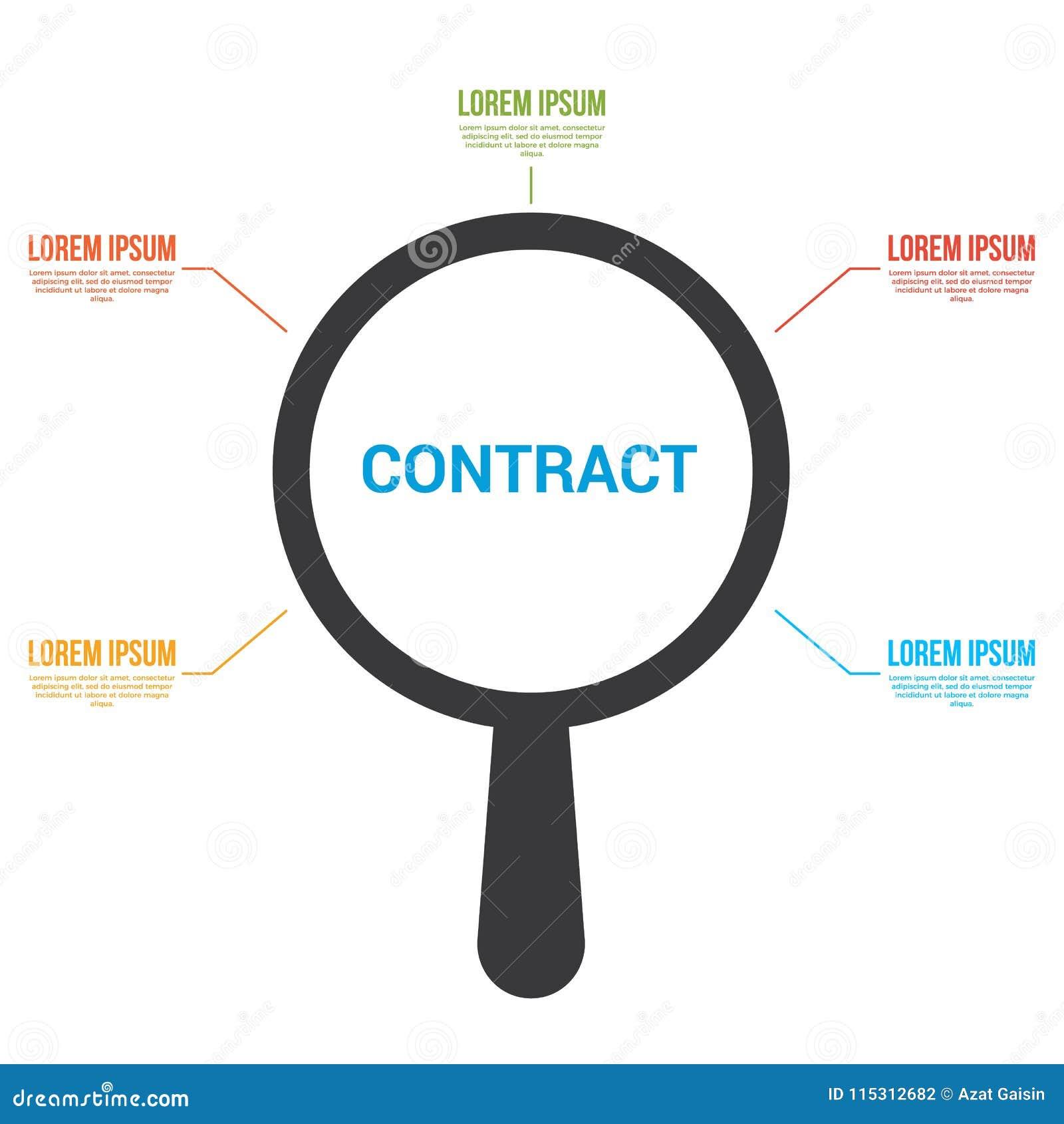 Powiększać Okulistycznego szkło Z słowo kontraktem