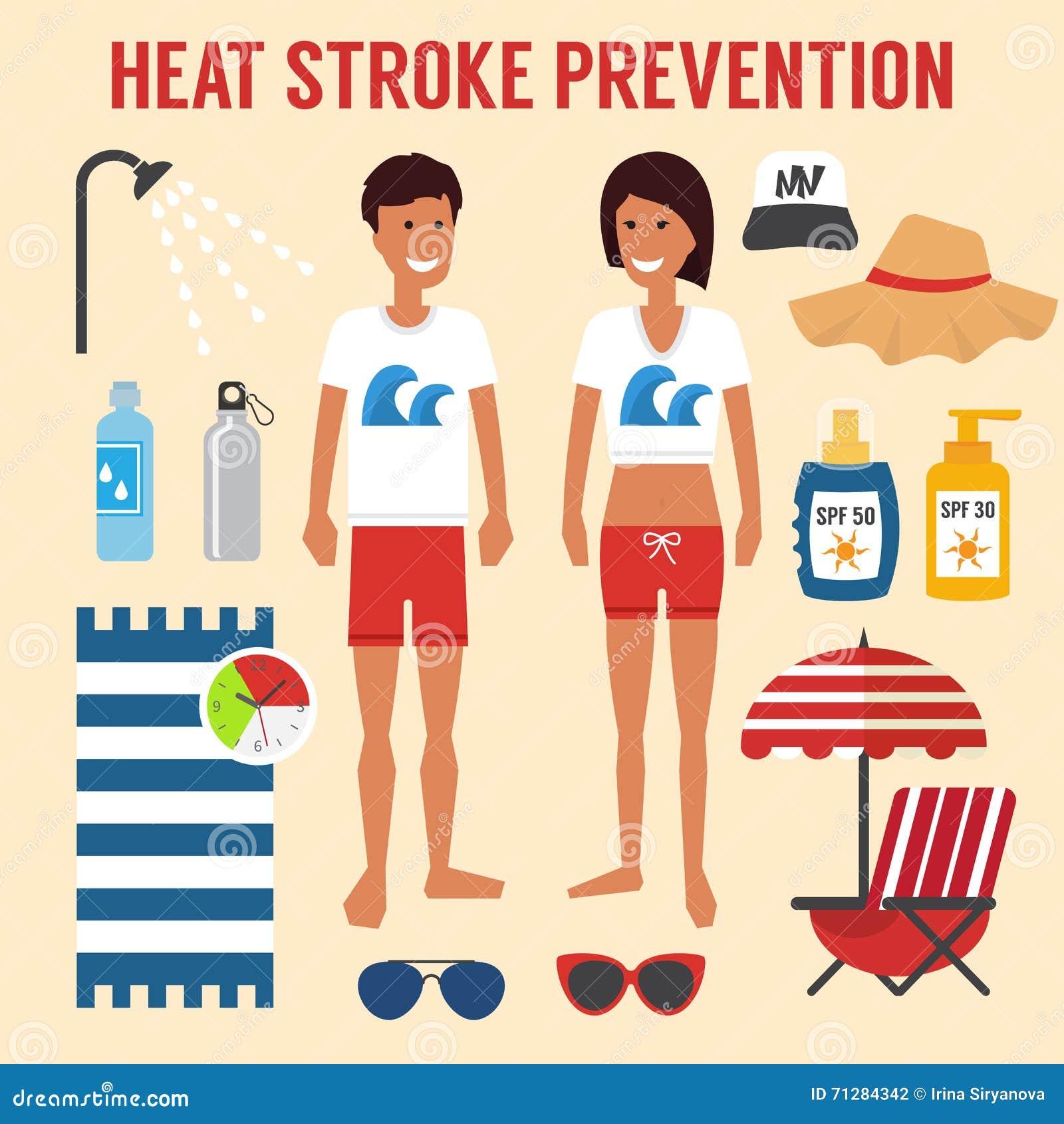 Prévention de course de soleil de la chaleur