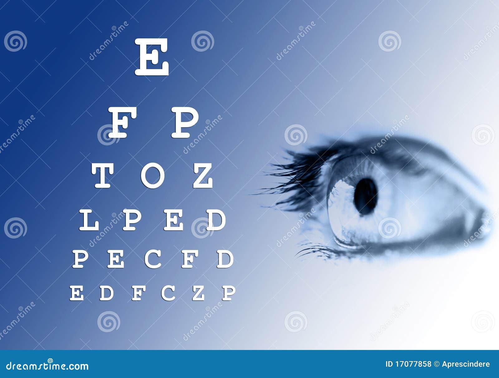 Próbny oko wzrok