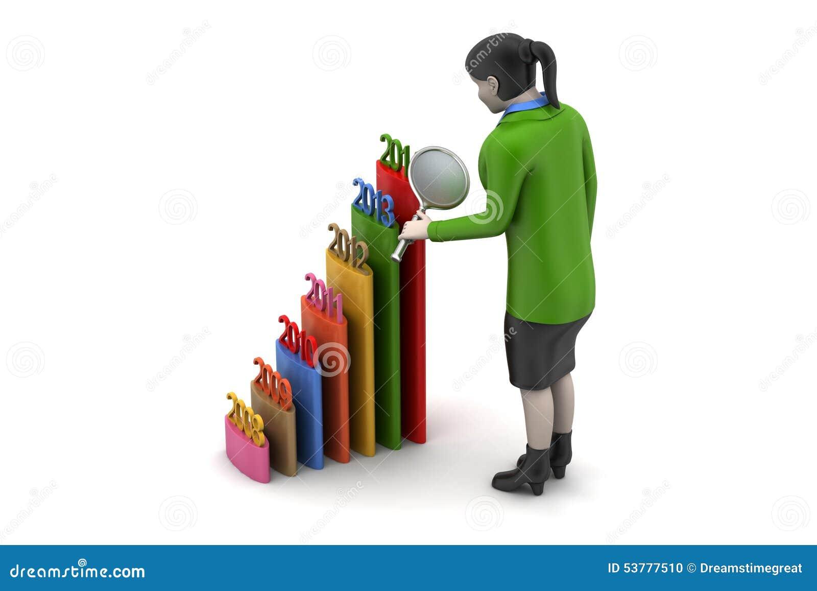 Prętowy wykres pokazuje równomiernego wzrost z rok i kobietą