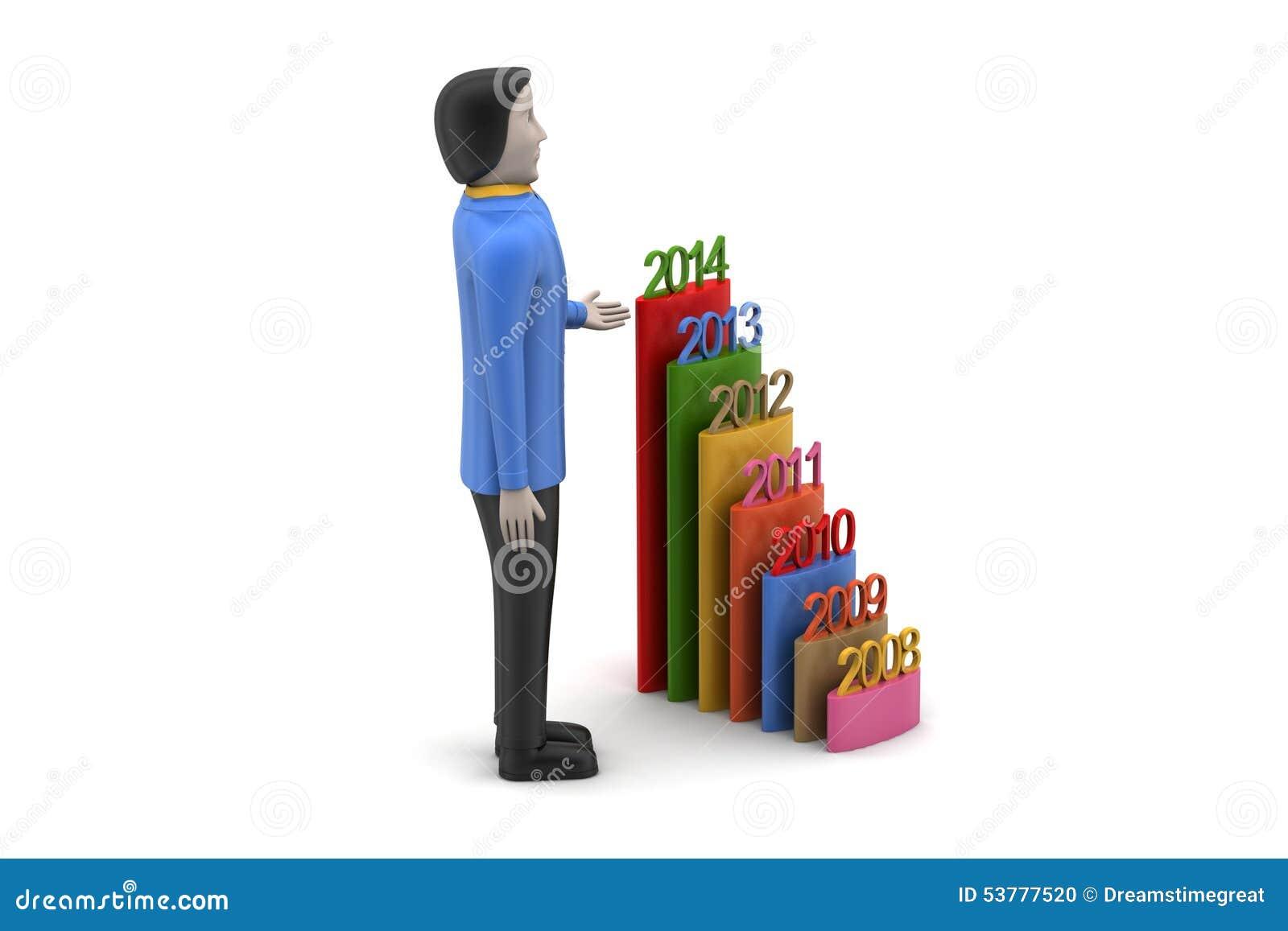 Prętowy wykres pokazuje równomiernego wzrost z rok i mężczyzna