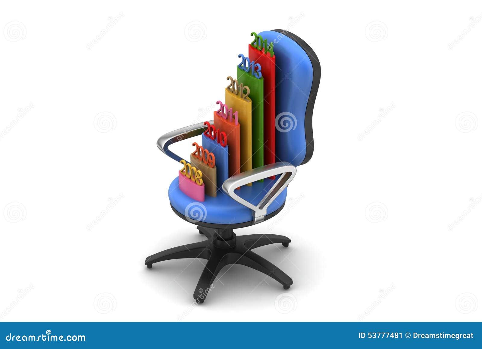 Prętowy wykres pokazuje równomiernego wzrost z rok w krześle