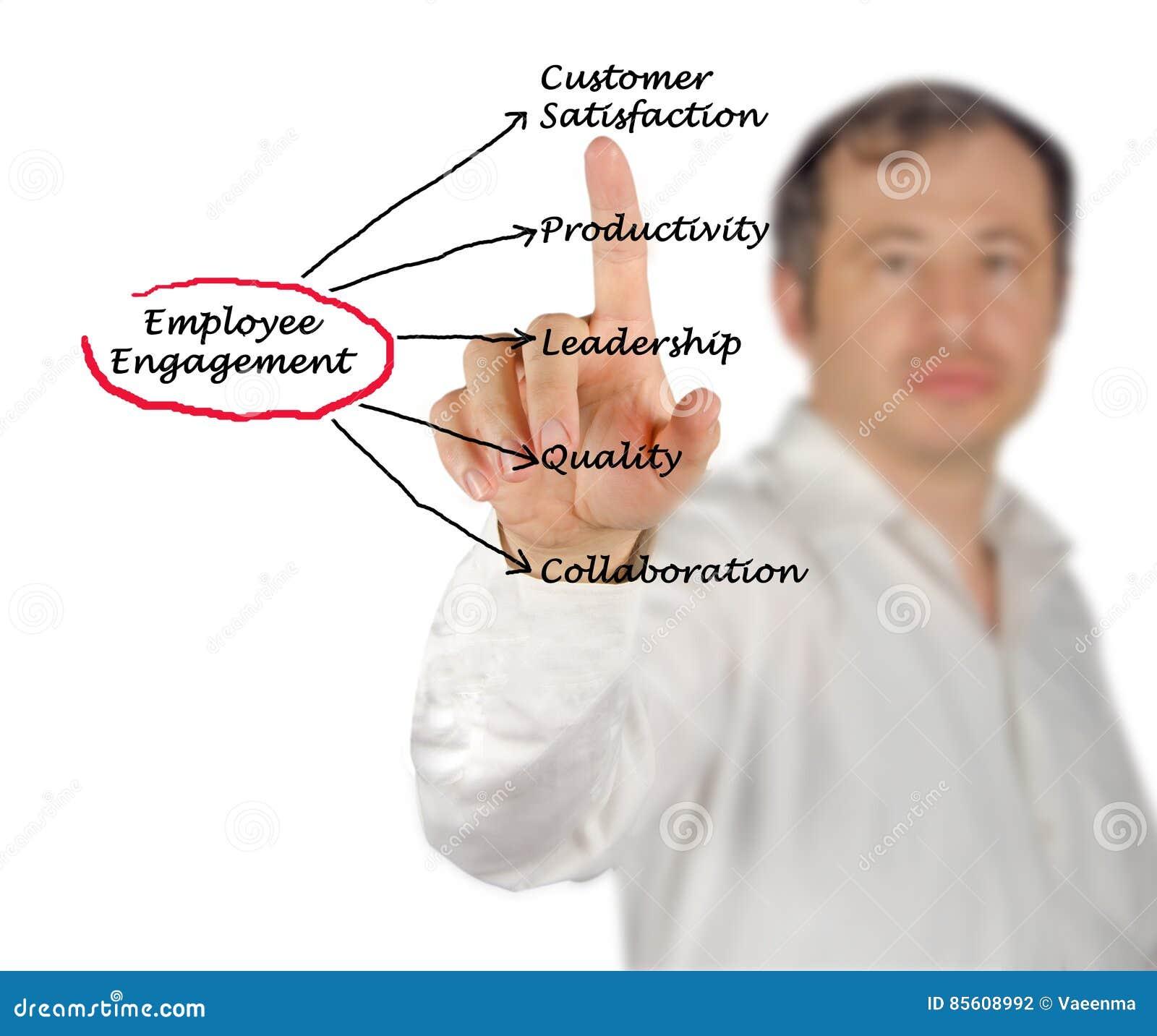Pracownika zobowiązanie