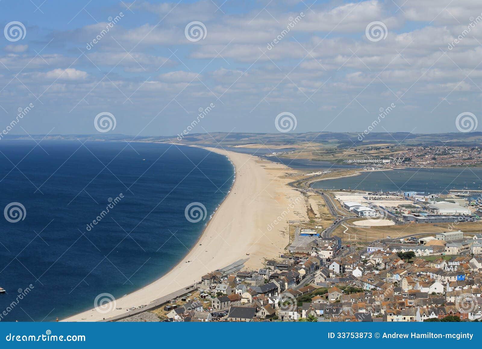 Praia de Chesil