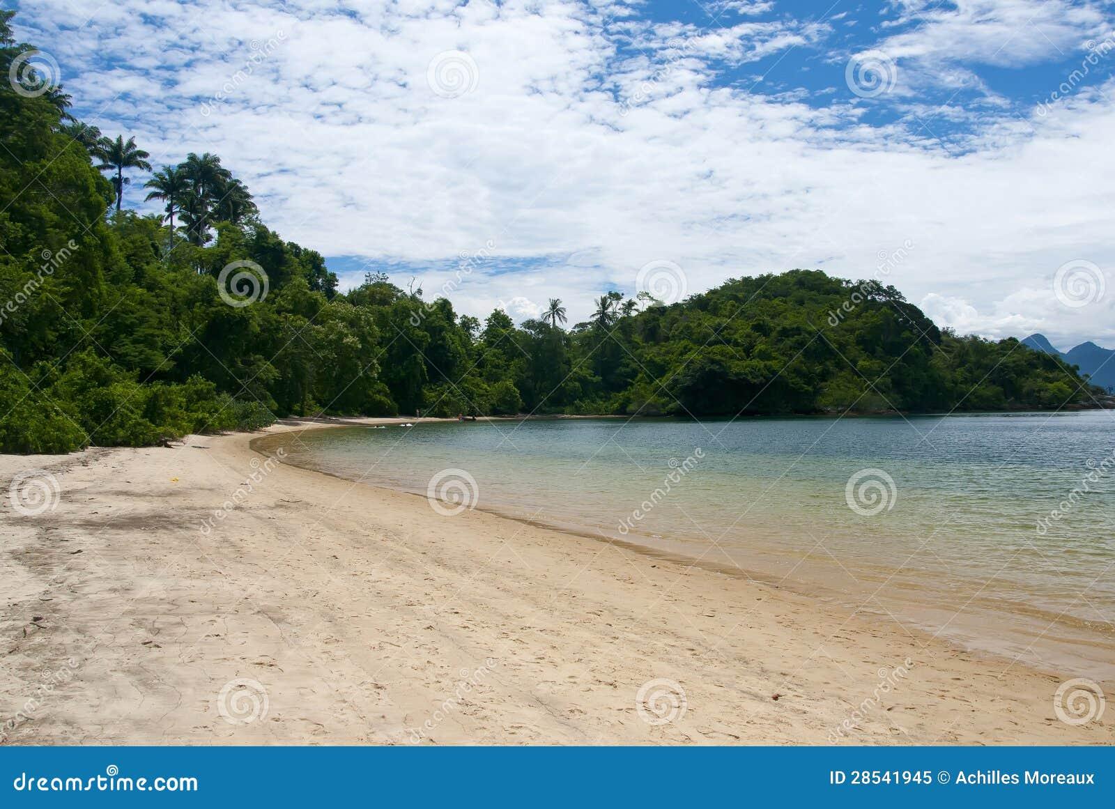 Praia de Tangua