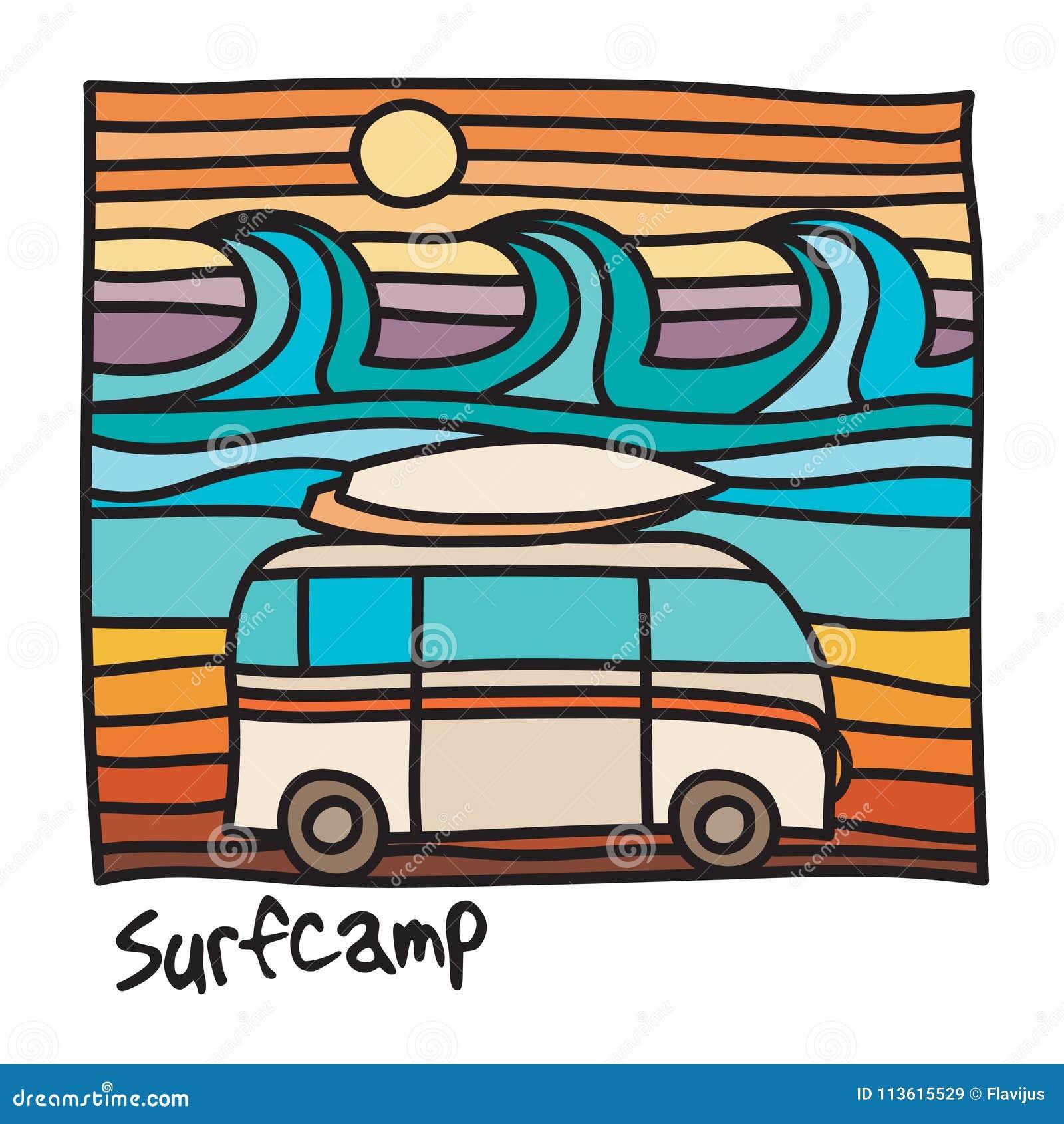 Praia oceânico, cartaz do surfista