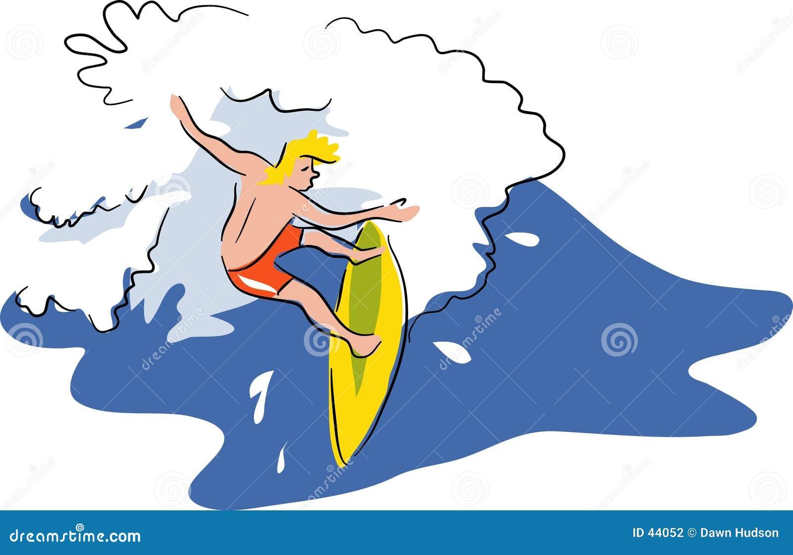 Praticare il surfing
