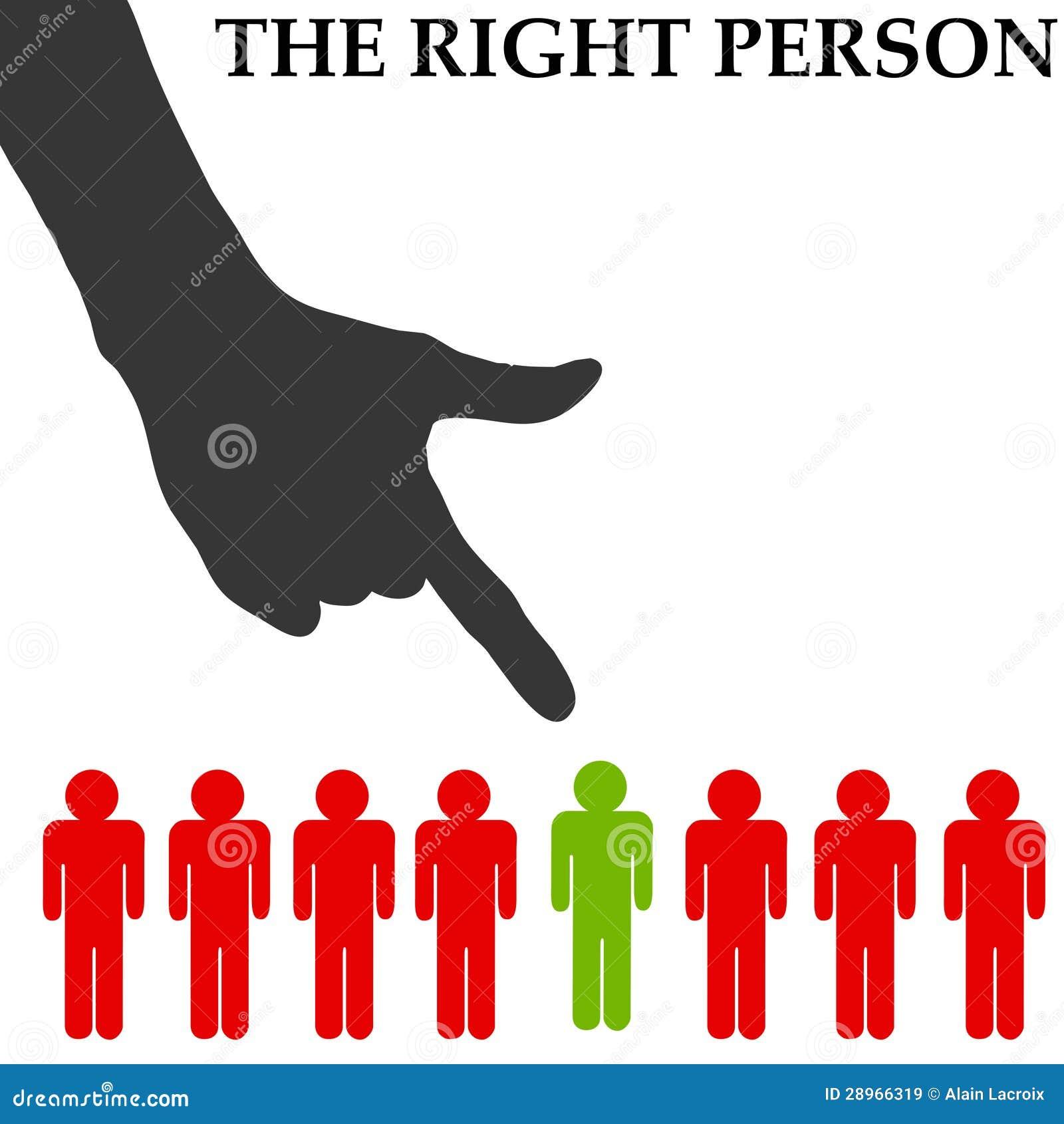 Prawa osoba