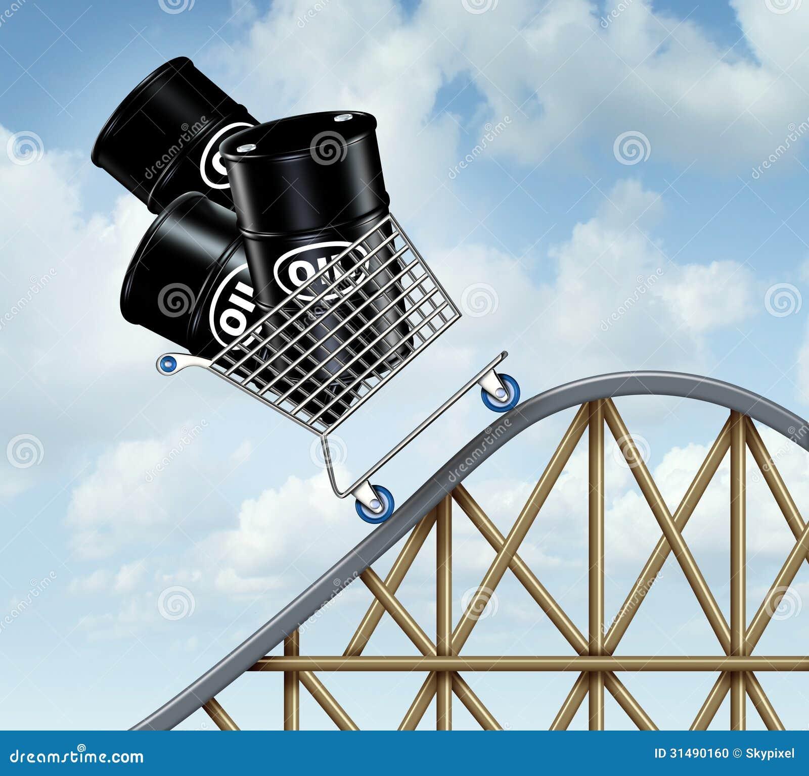 Preço do petróleo de aumentação