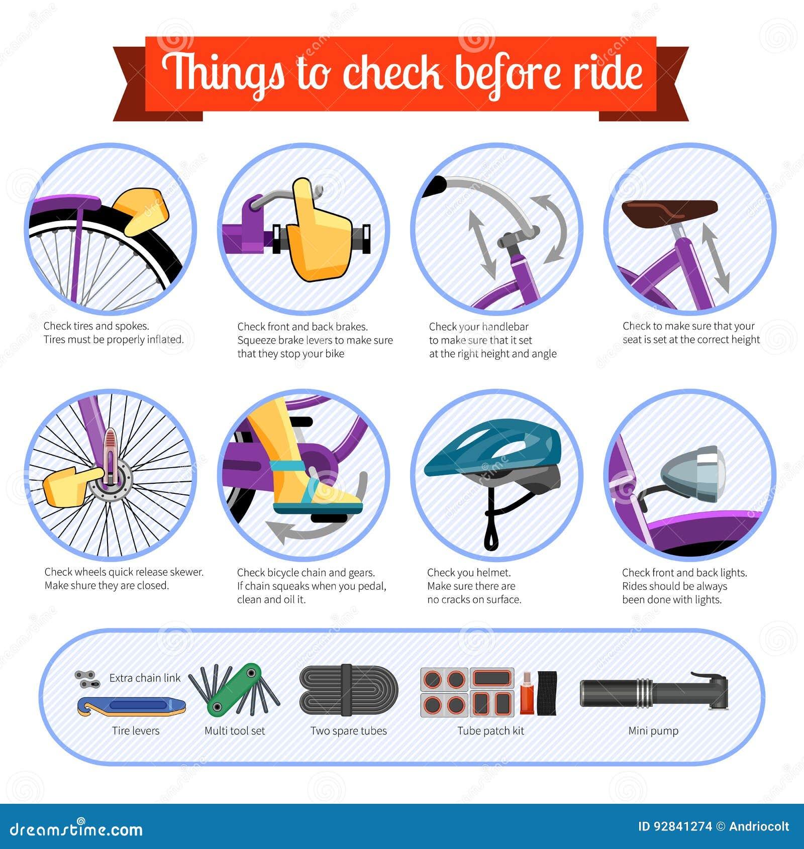 Inspection checklist cartoons illustrations vector A 1 inspections