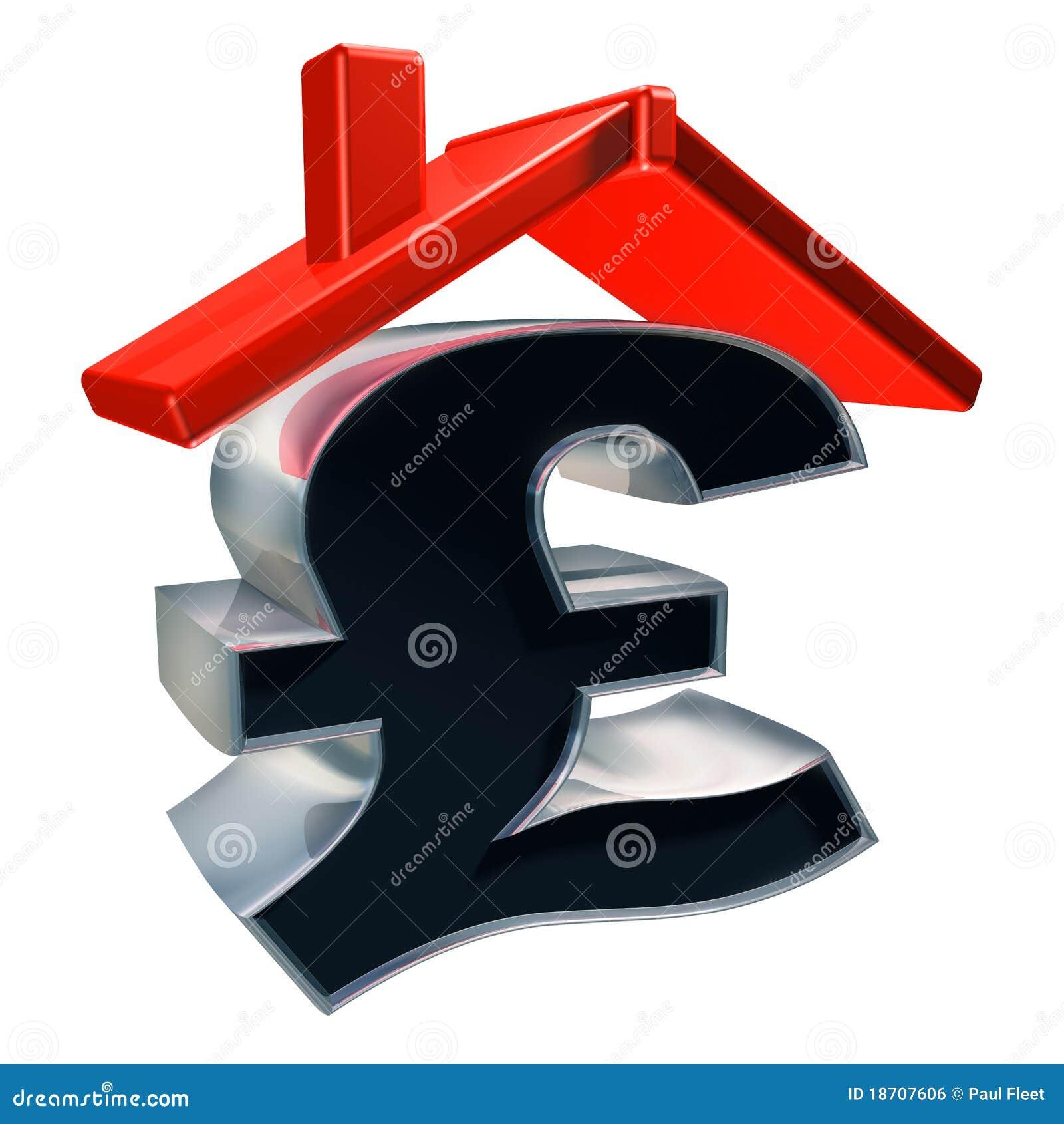 Precio de una casa