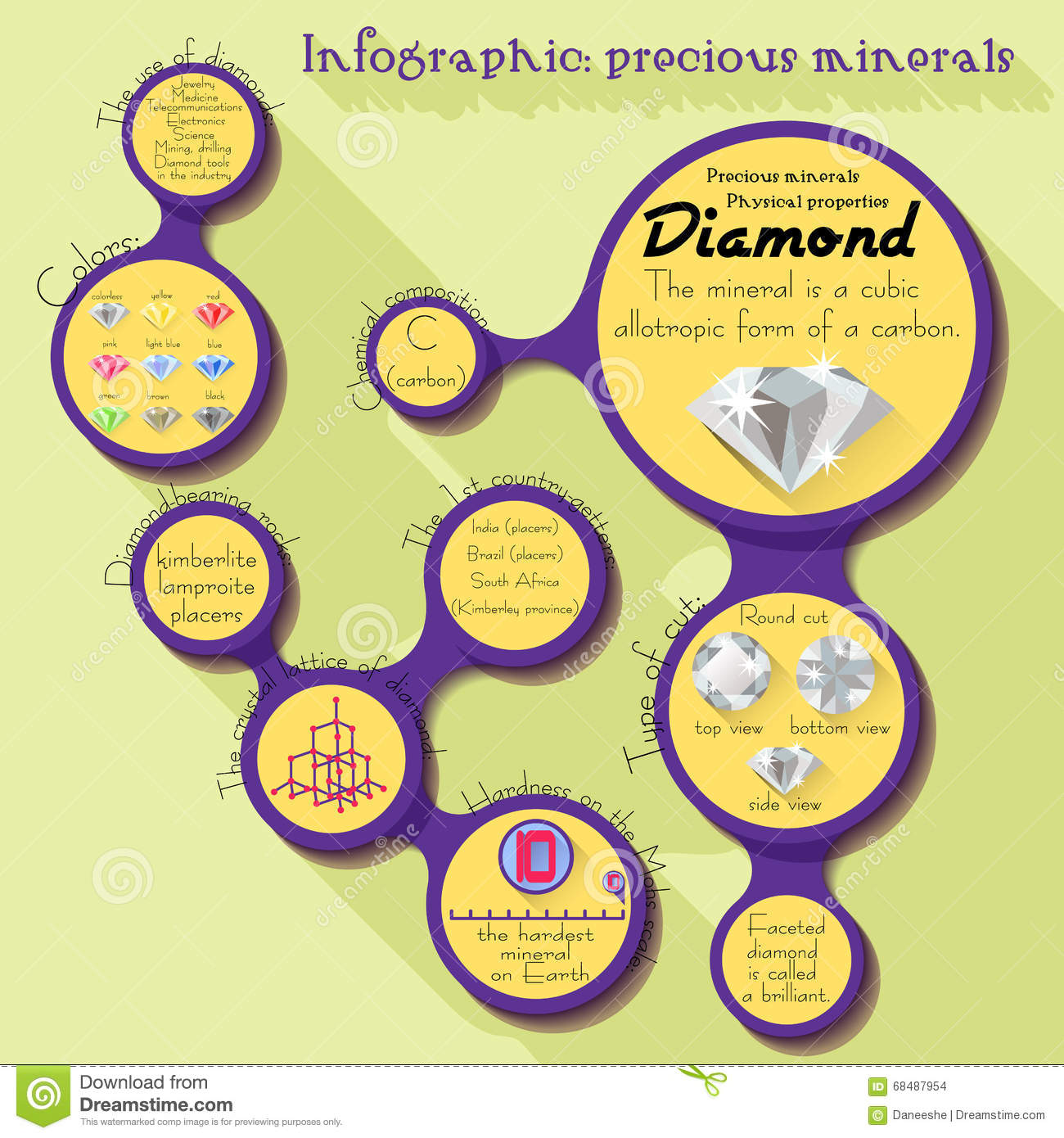 informational poster template for senior doubles tennis stock precious minerals diamond informational infographic about gem stones stock images