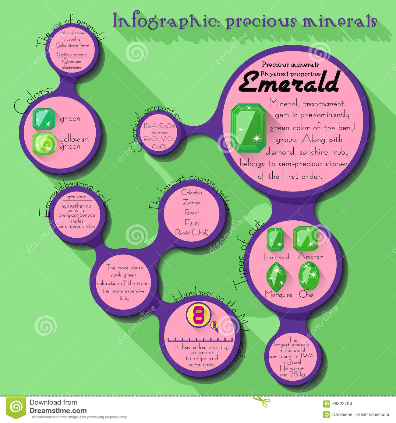 informational poster template for senior doubles tennis stock precious minerals emerald informational infographic about gem stones stock images