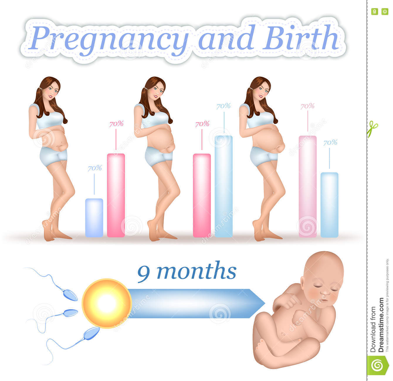 How many months pregnant is 5 weeks - Answerscom