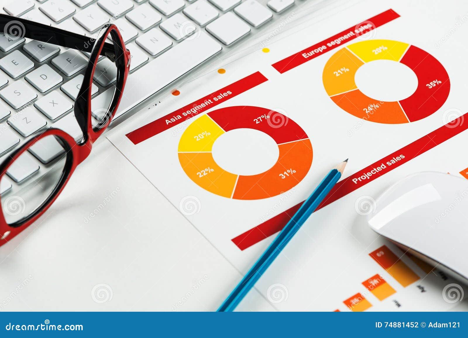 Preparando o relatório de vendas médio