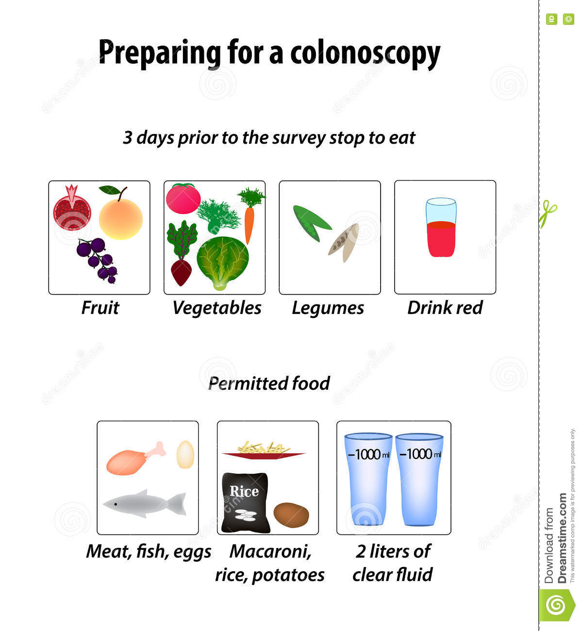 Foods To Eat For Colonoscopy