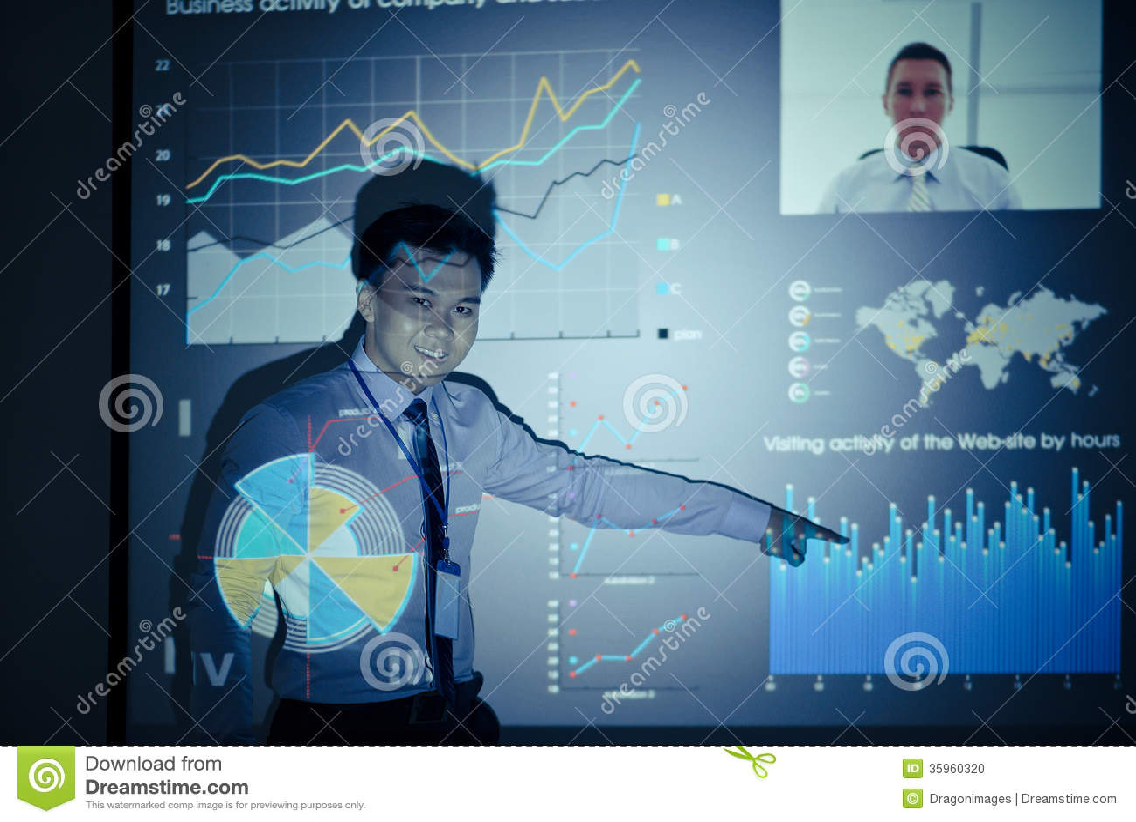 Presentación de la actividad de los company?s