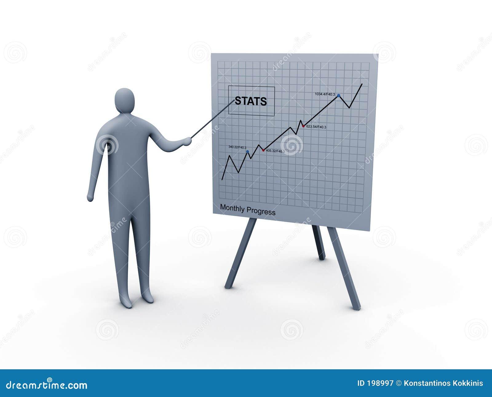 Presentationsstatistik