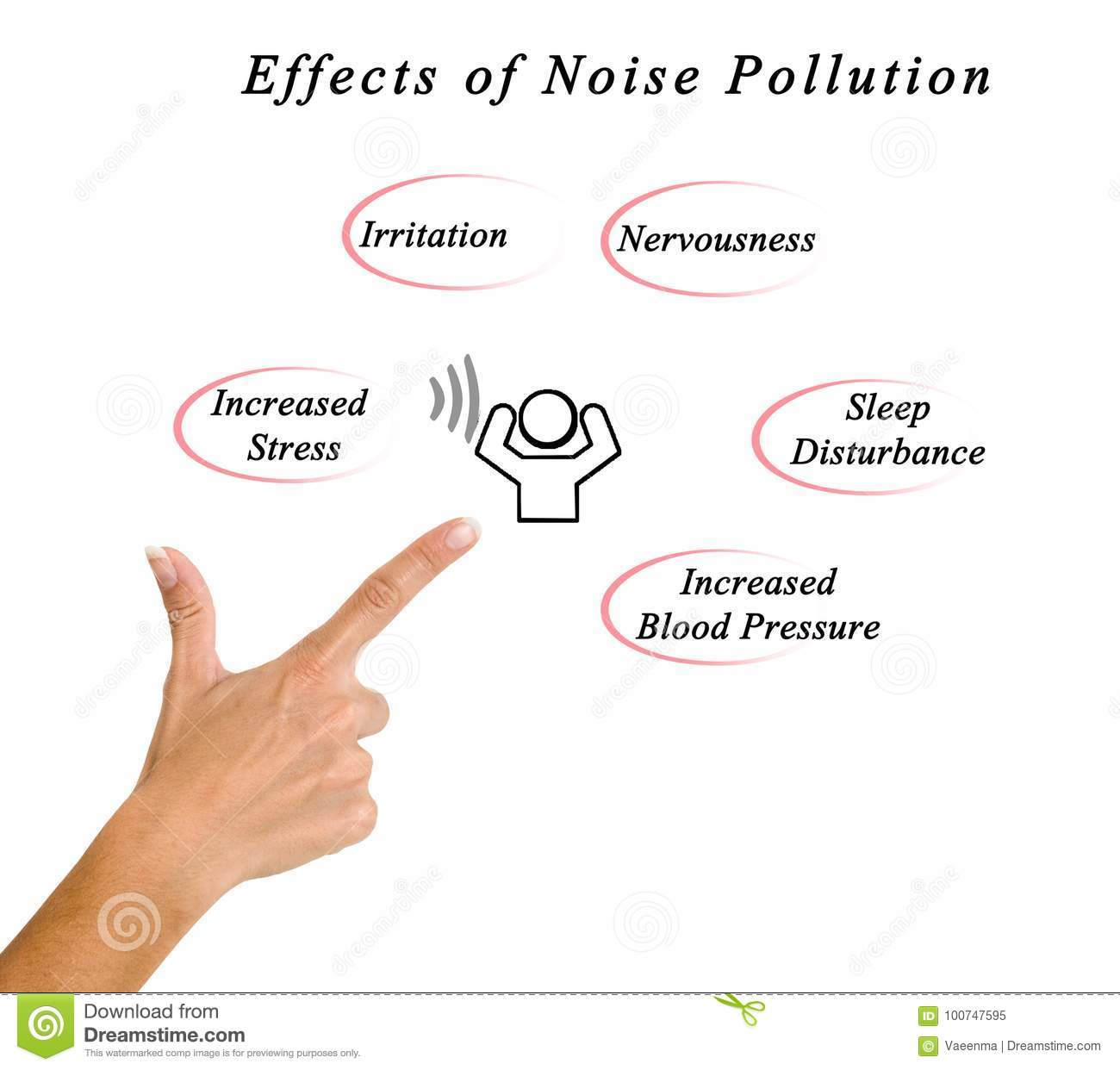 Effects Of Noise Pollution Stock Image  Image Of Pressure