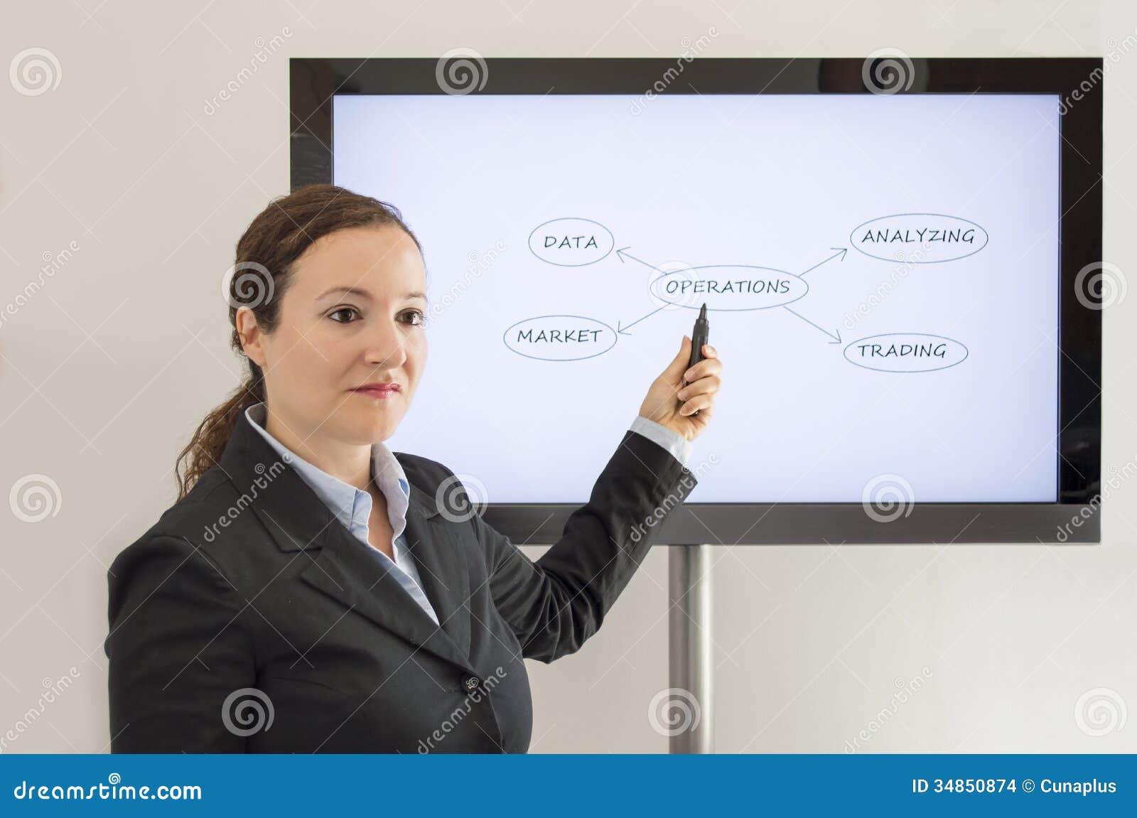 Finance Teen Market Women Business 73