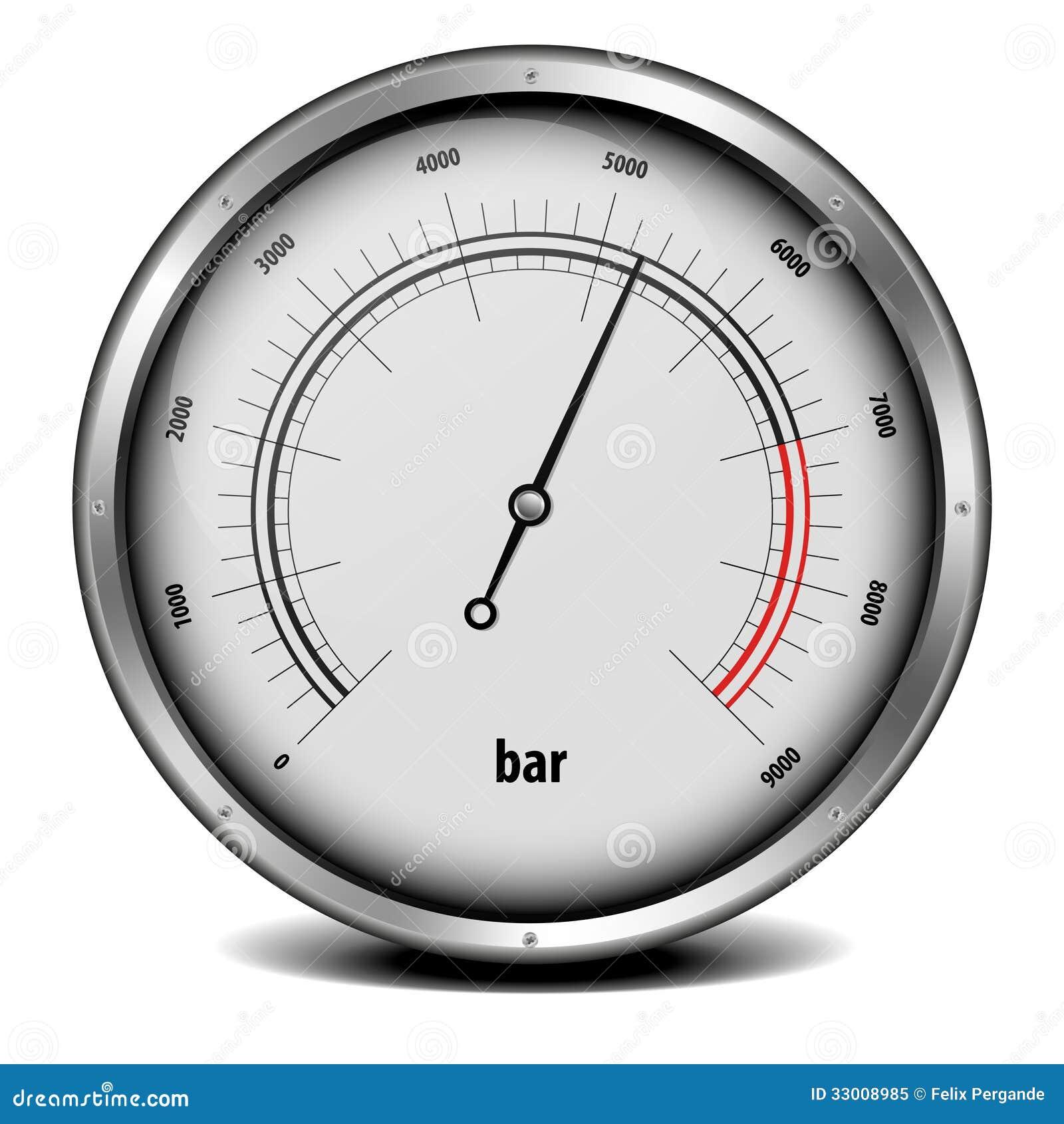 Meter Clip Art : Pressure meter royalty free stock photo image